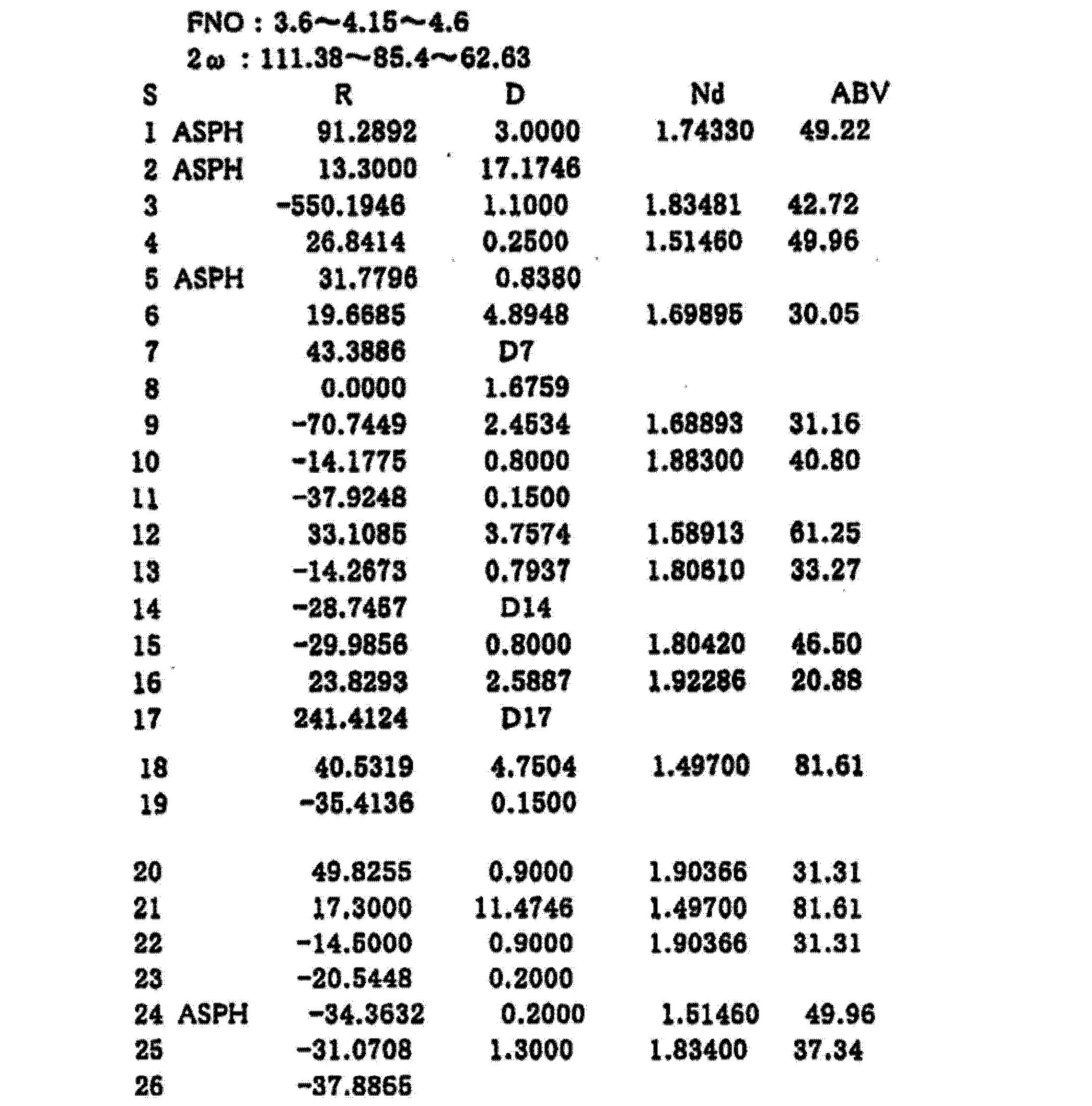Figure CN103744170AD00181