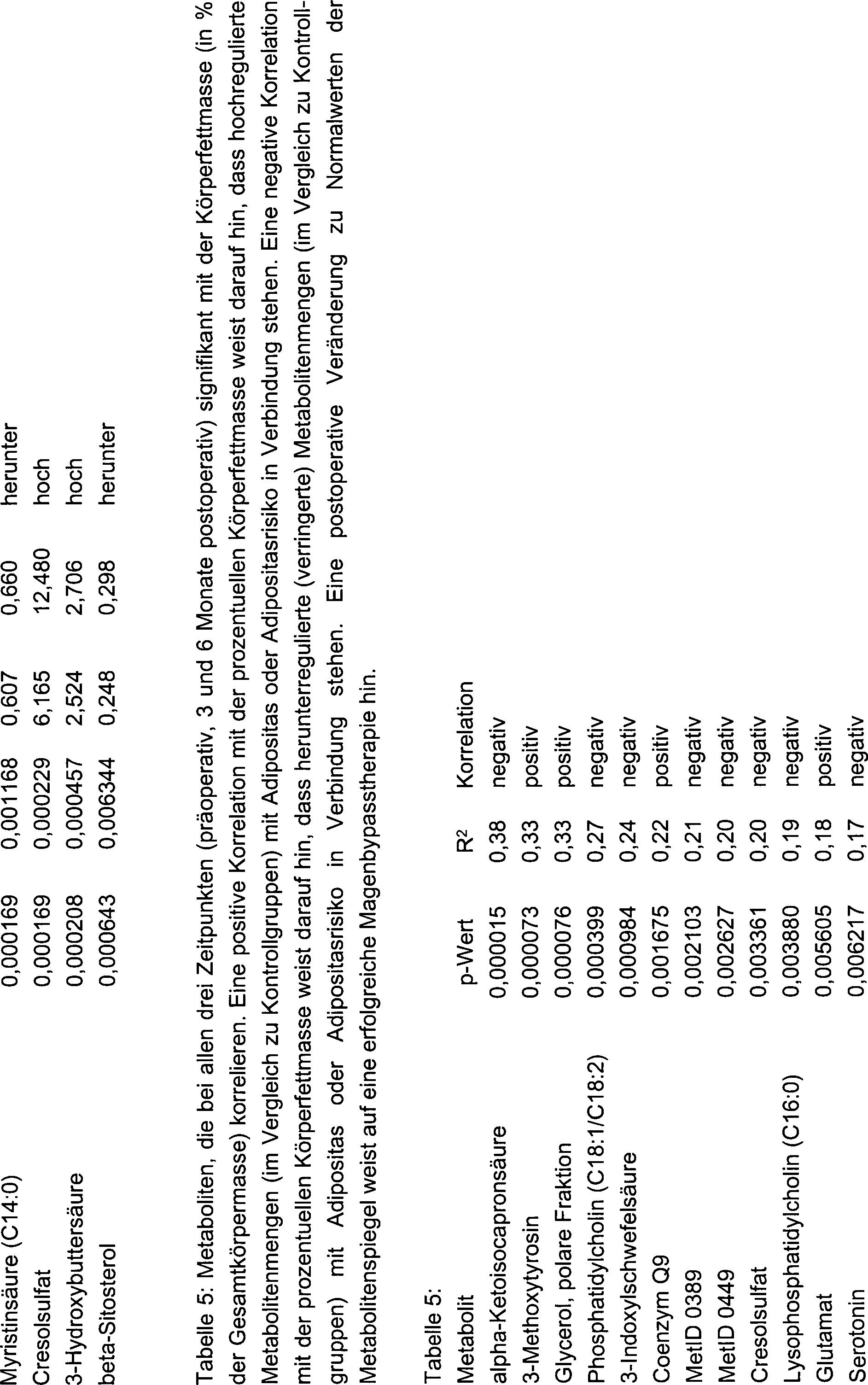 Contemporary Fraktionen Einer Tabelle Textaufgaben Grad 5 Image ...