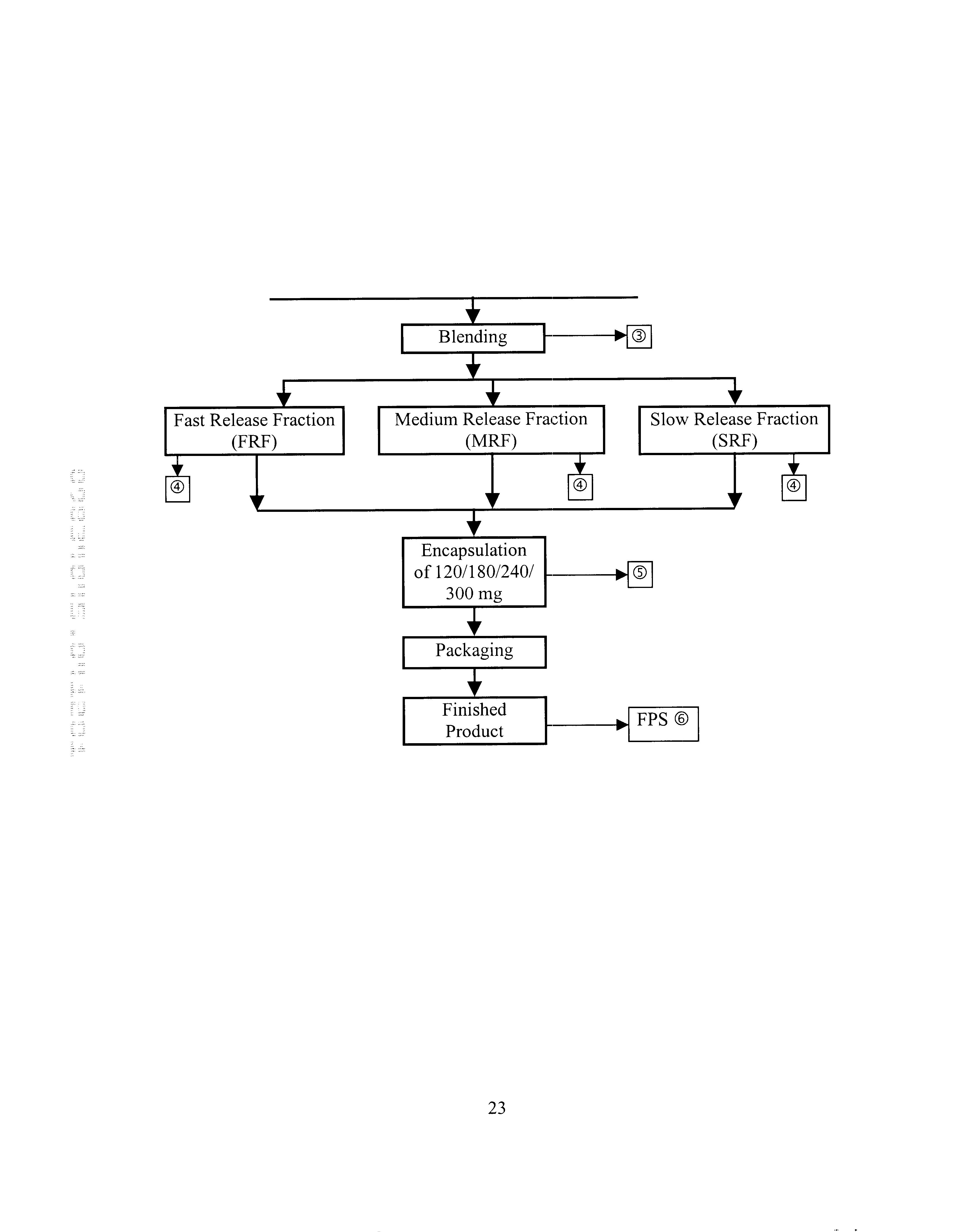 Figure US06635277-20031021-P00002