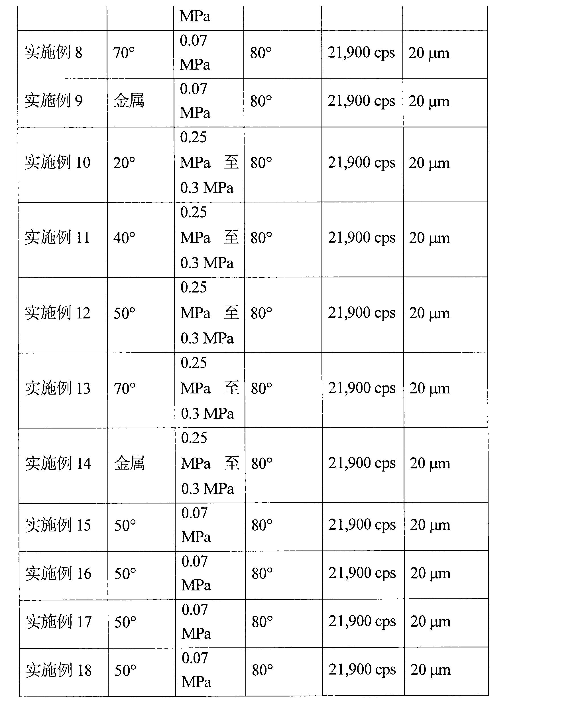 Figure CN102205756AD00331