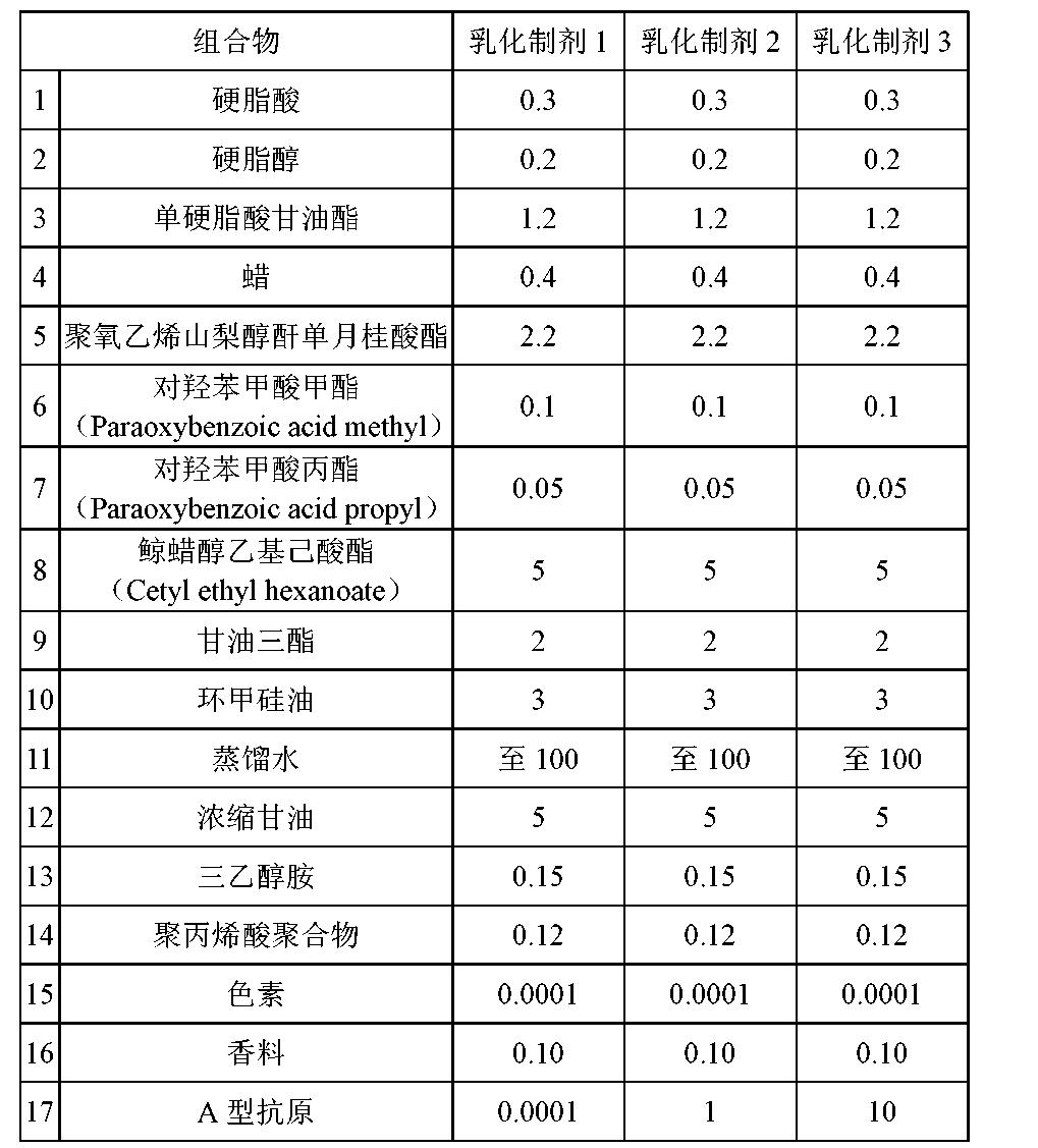 Figure CN102355910BD00141