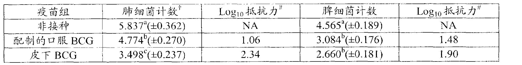 Figure CN102294023AD00172