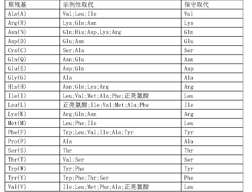Figure CN103476795BD00341