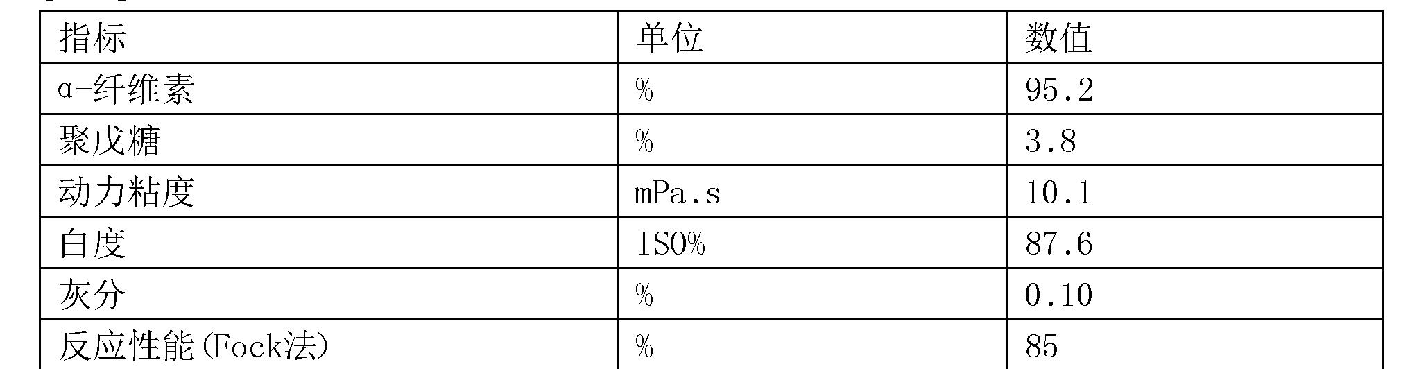 Figure CN105442370BD00081