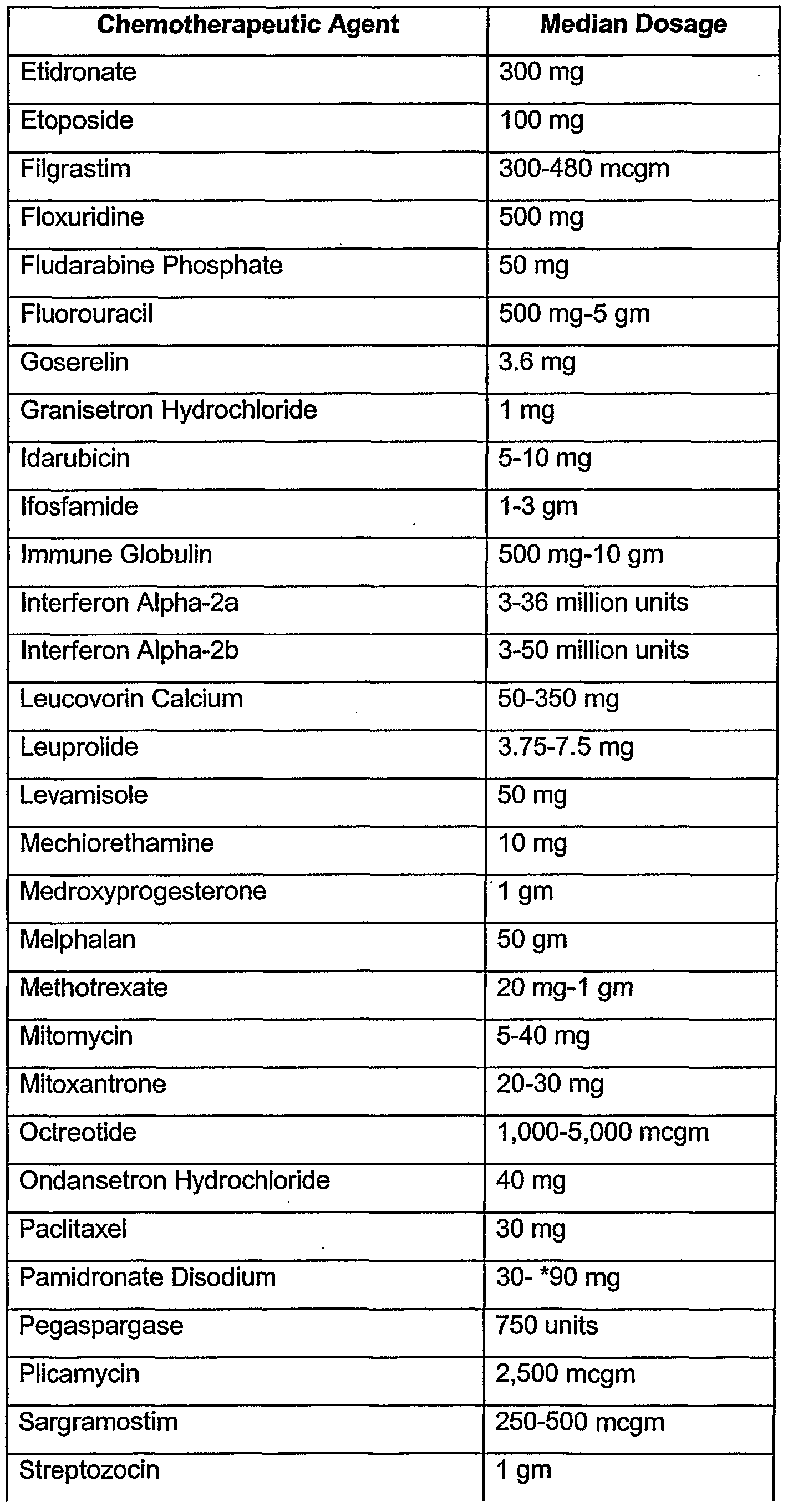 WO2003035688A2 - Targeted thrombosis by tissue factor
