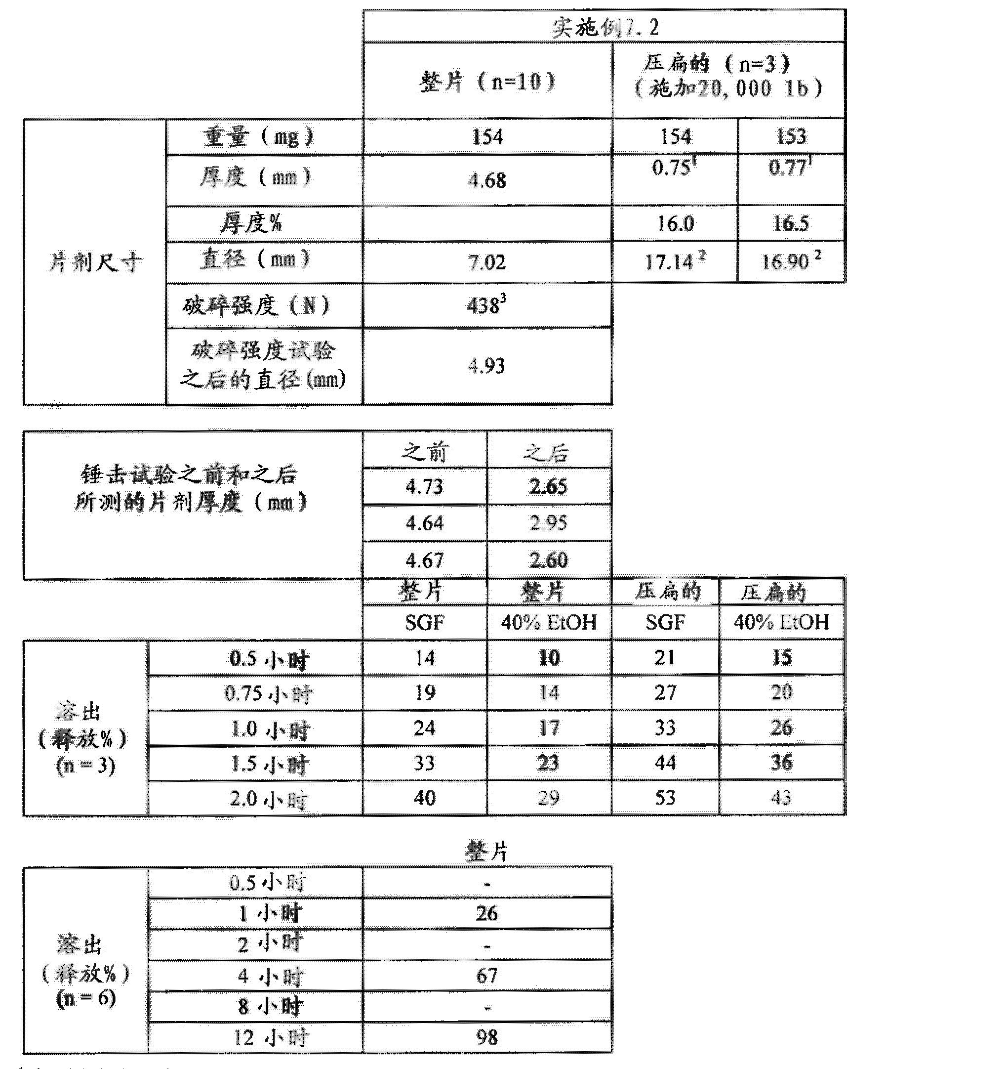 Figure CN102688241AD00701
