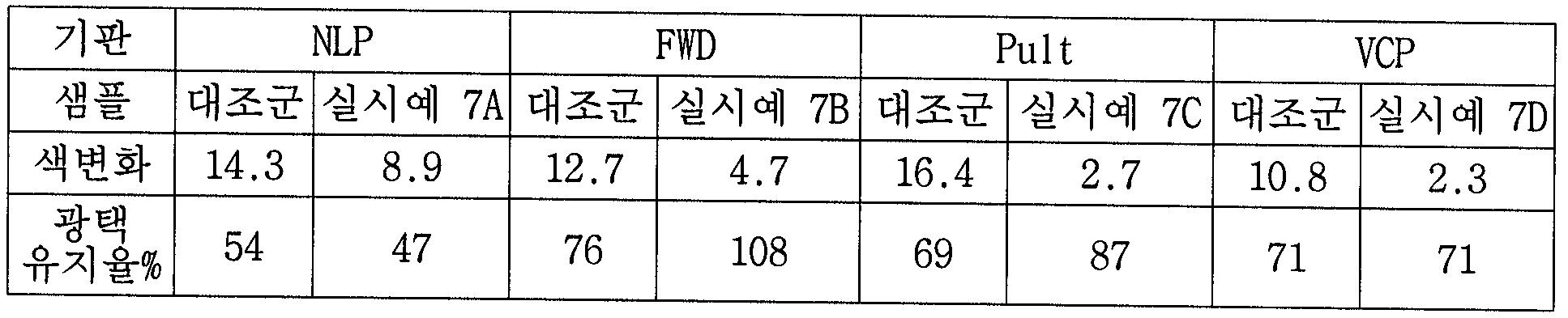 Figure 112006095661399-PCT00012