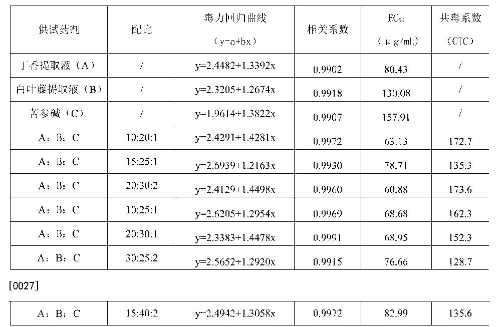 Figure CN105056275AD00051