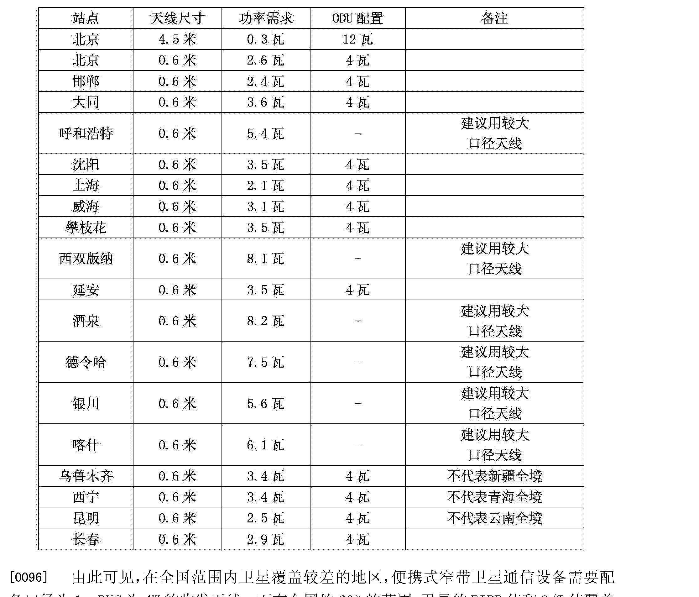 Figure CN102843179AD00151