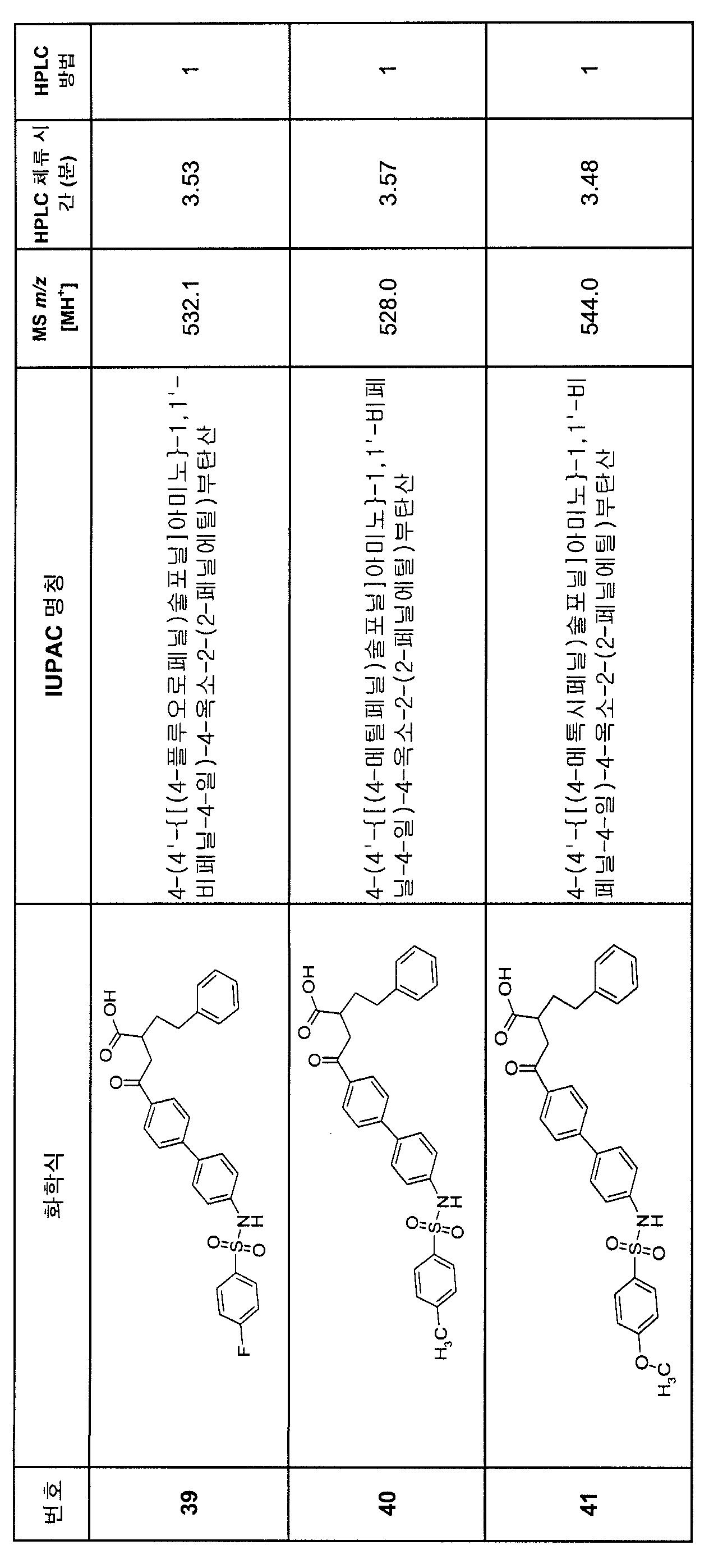 Figure 112007082249387-PCT00162