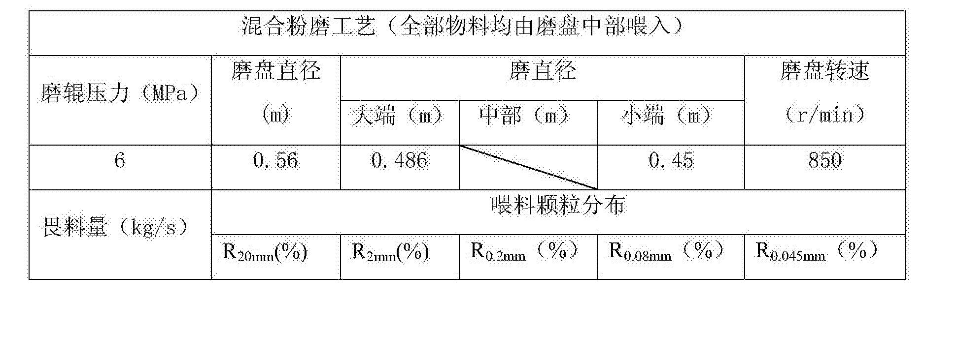 Figure CN104874445BD00071