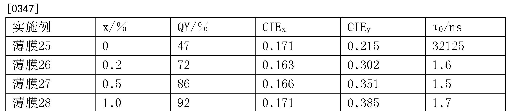 Figure CN105993083BD00603