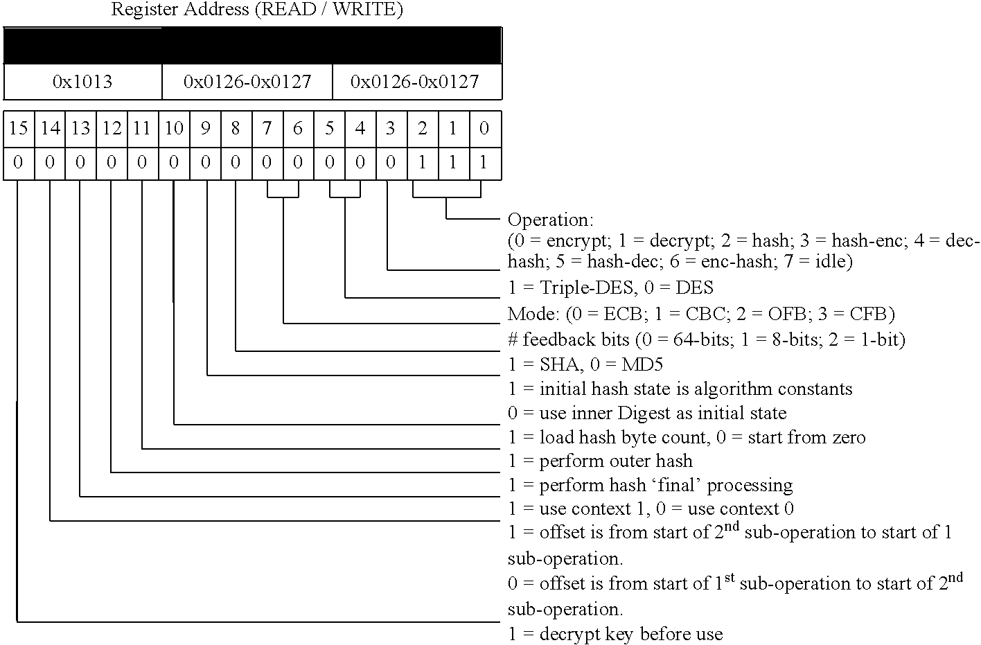 Figure US06704871-20040309-C00017