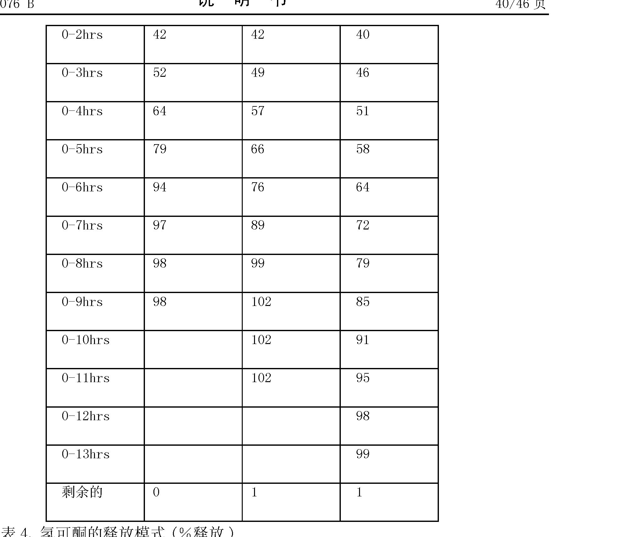Figure CN101208076BD00431