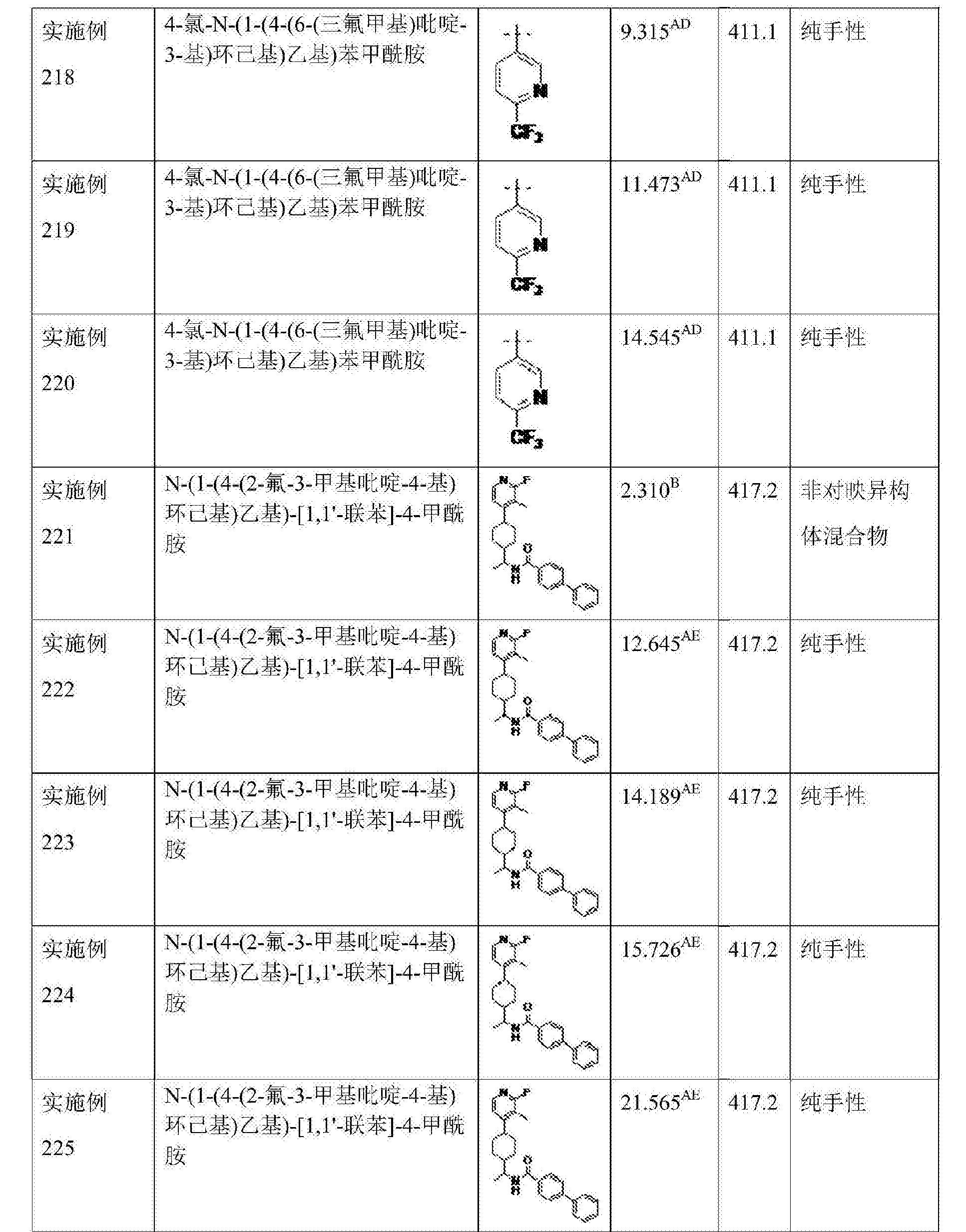 Figure CN106999450AD01231
