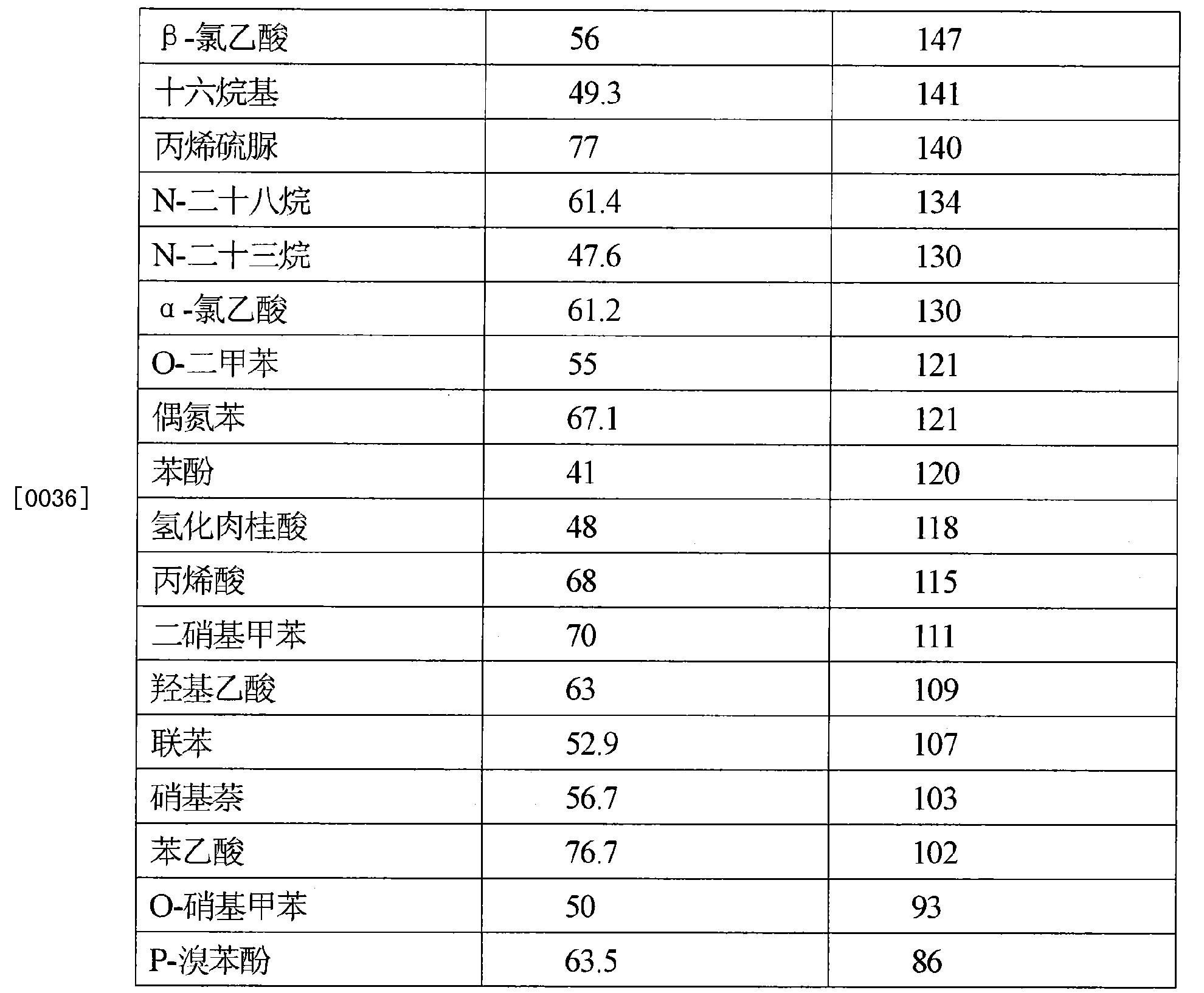 Figure CN105594009AD00131