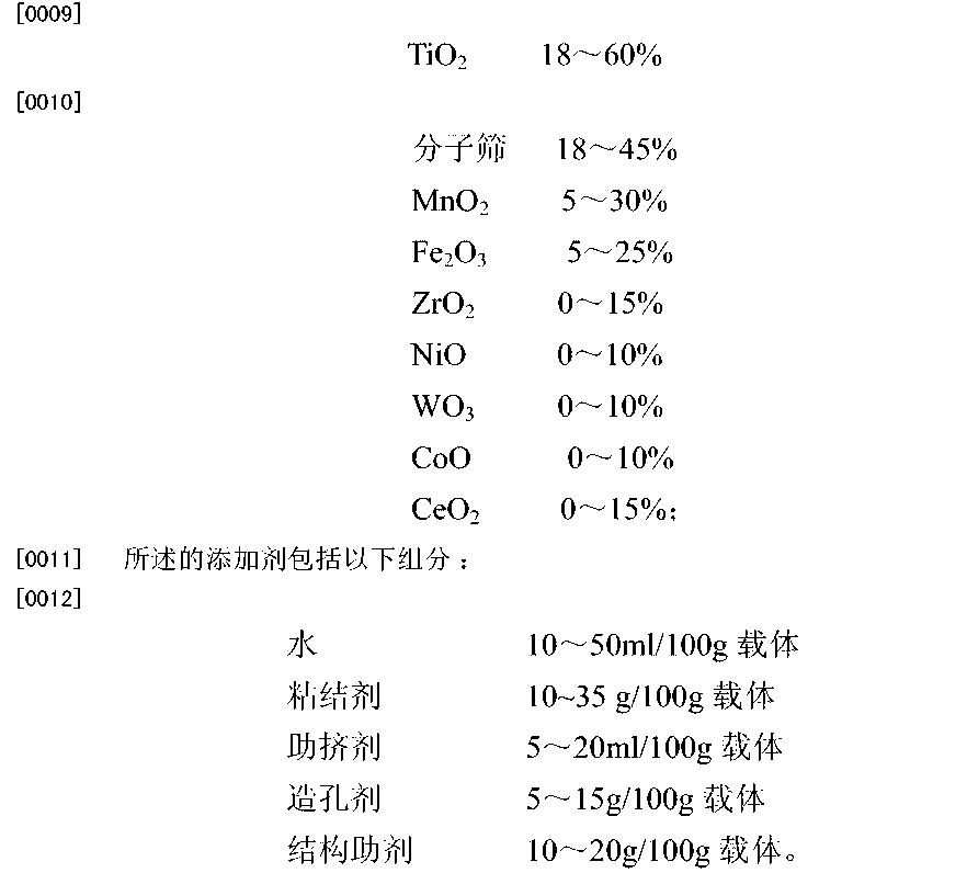 Figure CN103464194BD00051