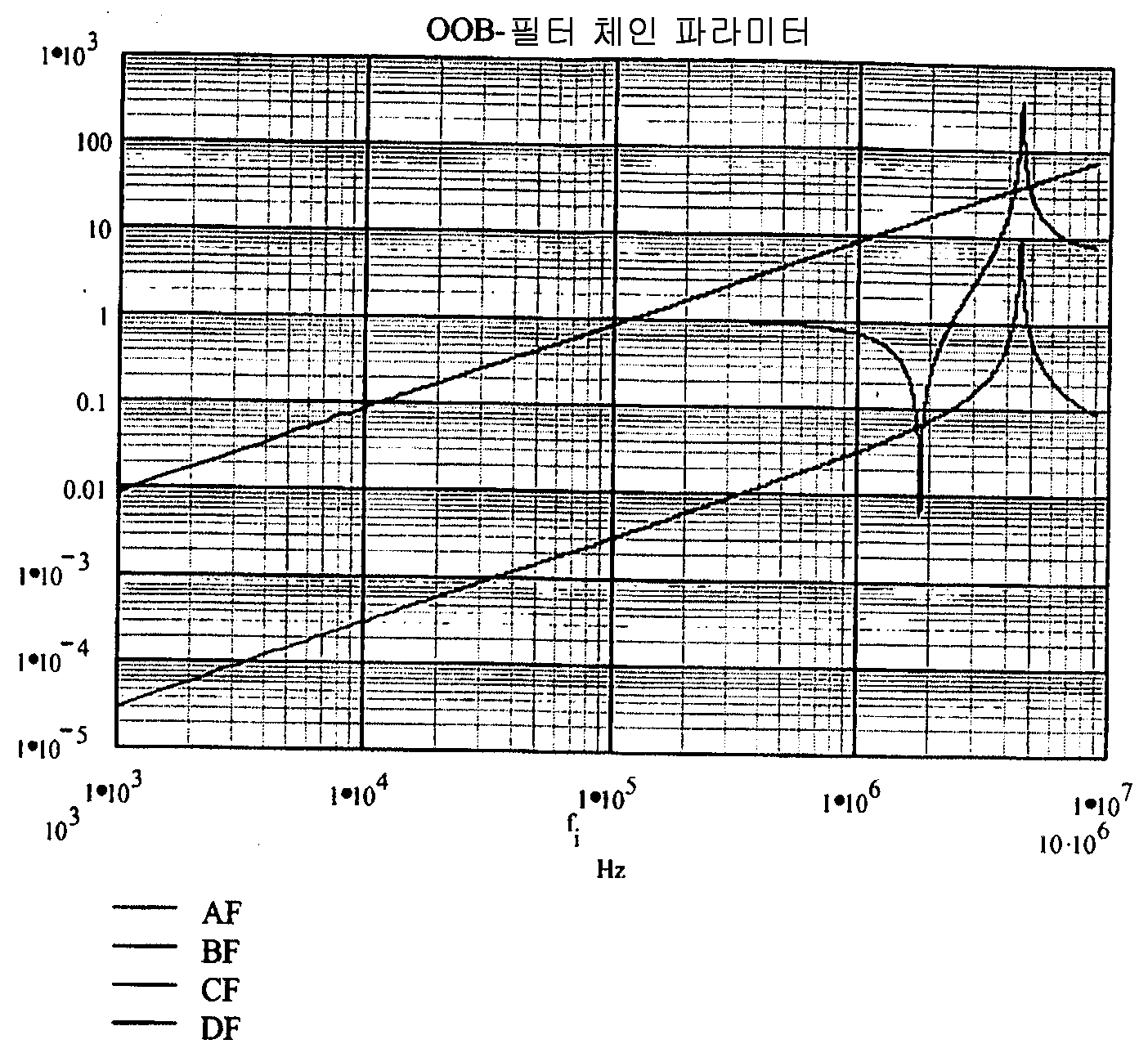 Figure 112005064997734-pct00024