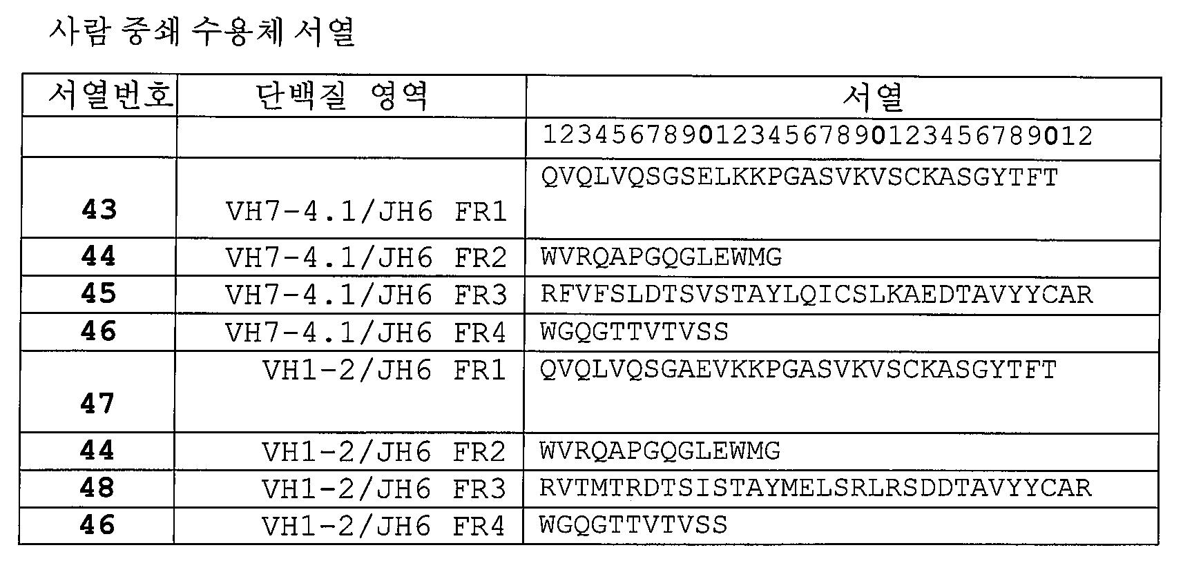 Figure pat00002