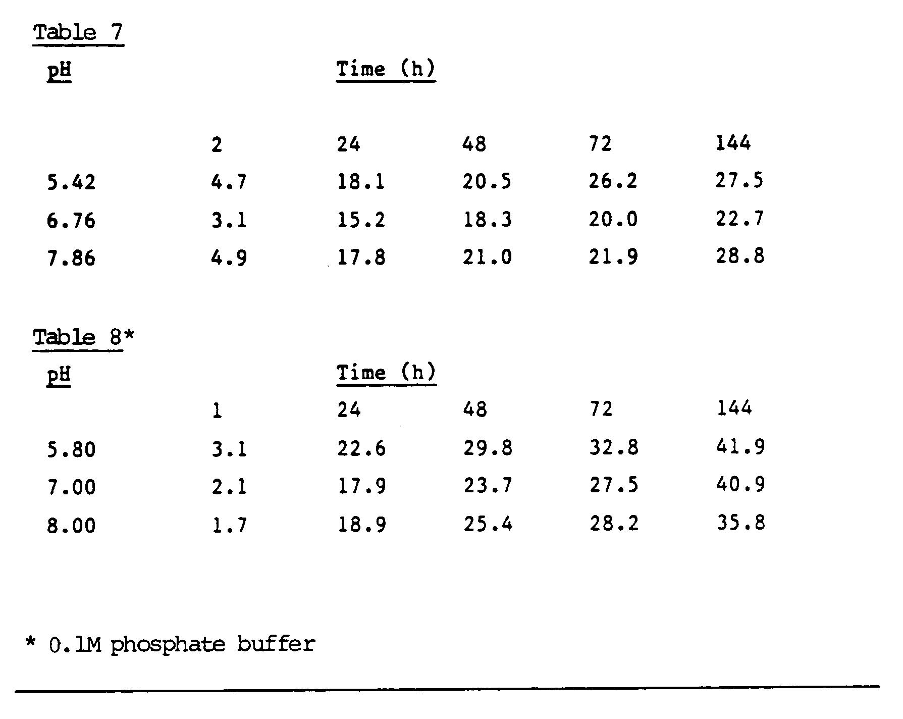 EP0280474B1 - Macromolecular platinum antitumor compounds