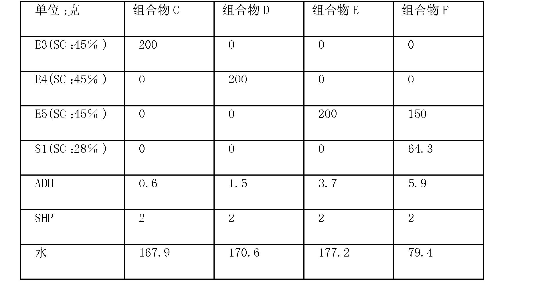 Figure CN102101929BD00101
