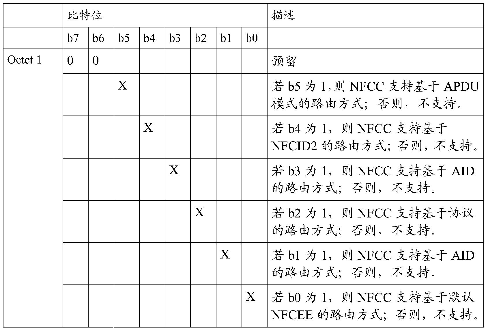 Figure PCTCN2014087999-appb-000002