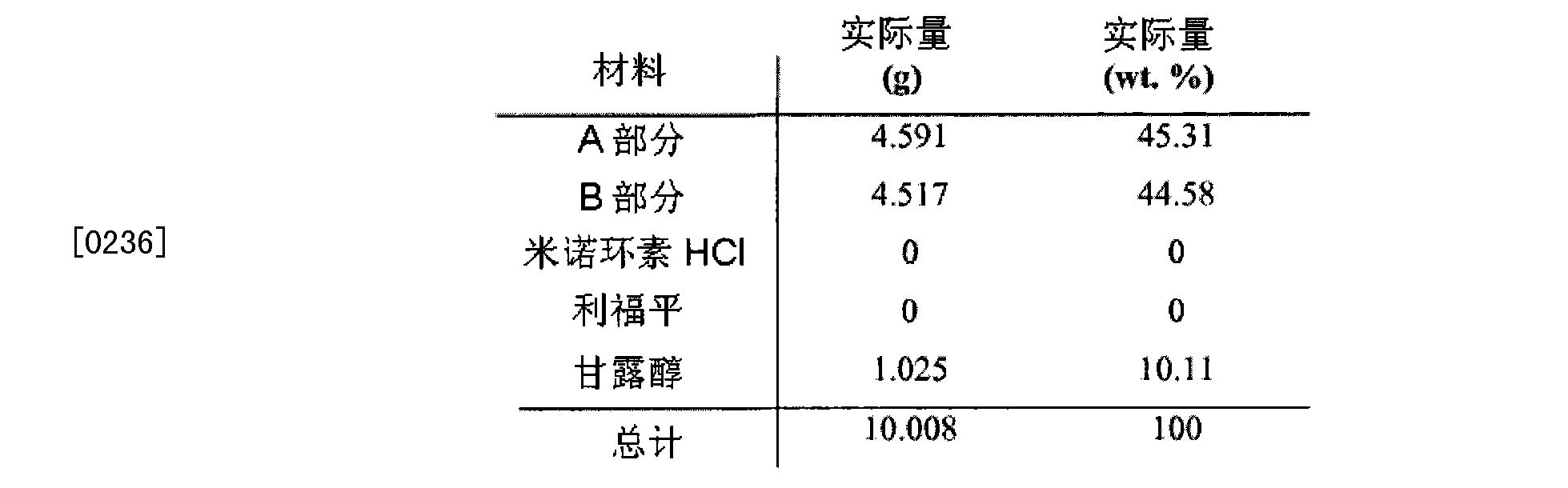 Figure CN102365102BD00342