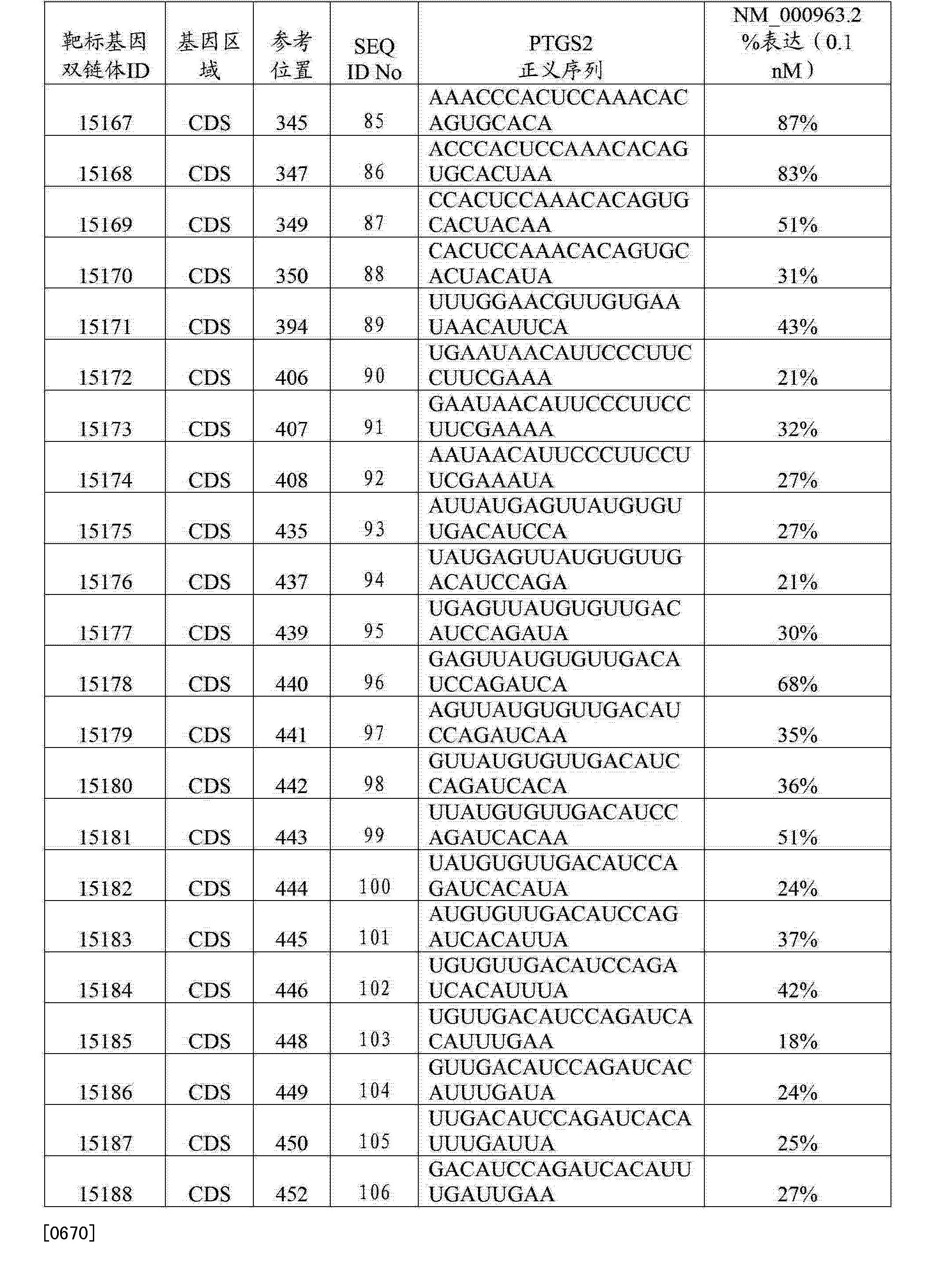 Figure CN103108642BD00881