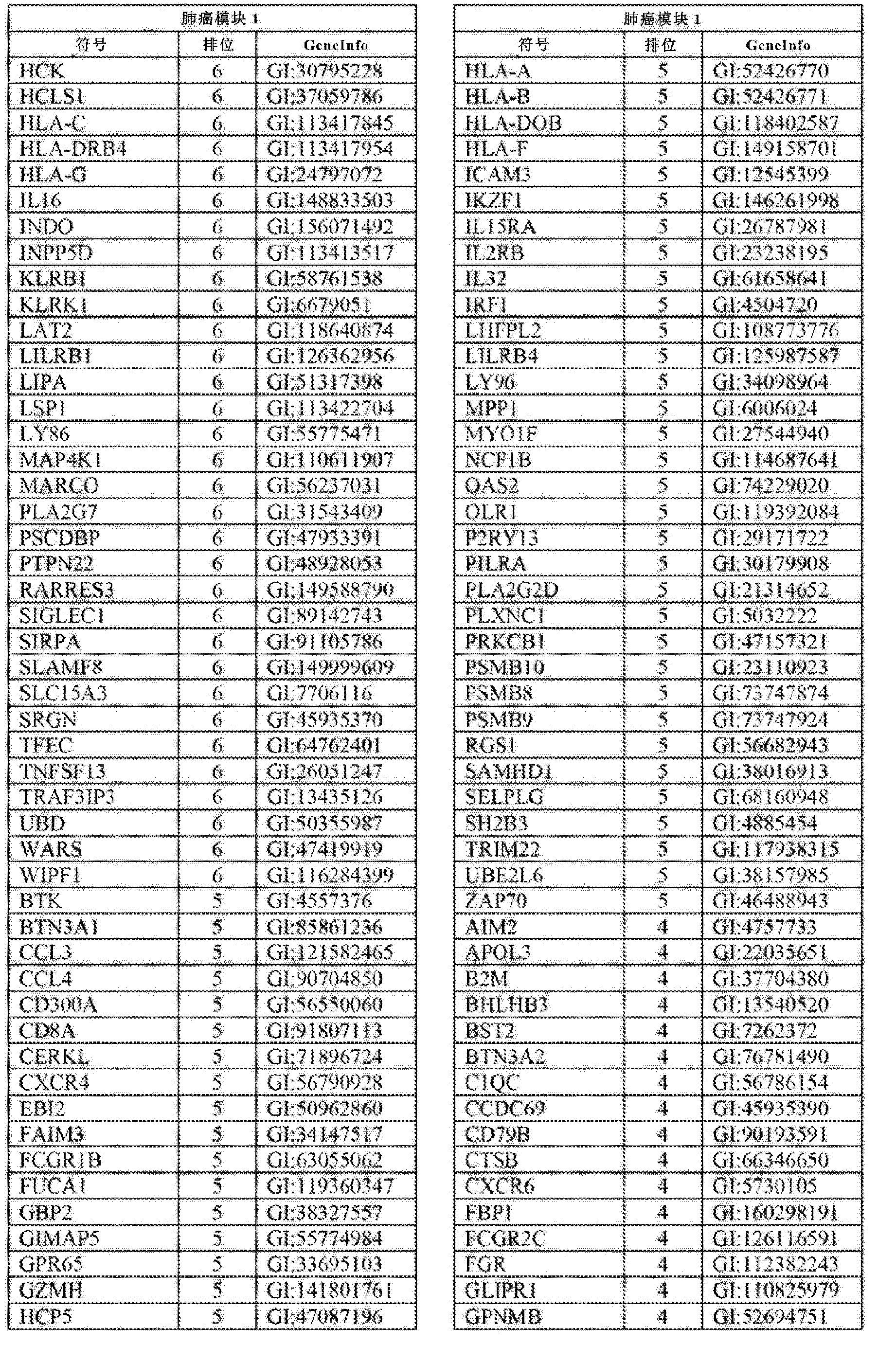 Figure CN102858999AD02301