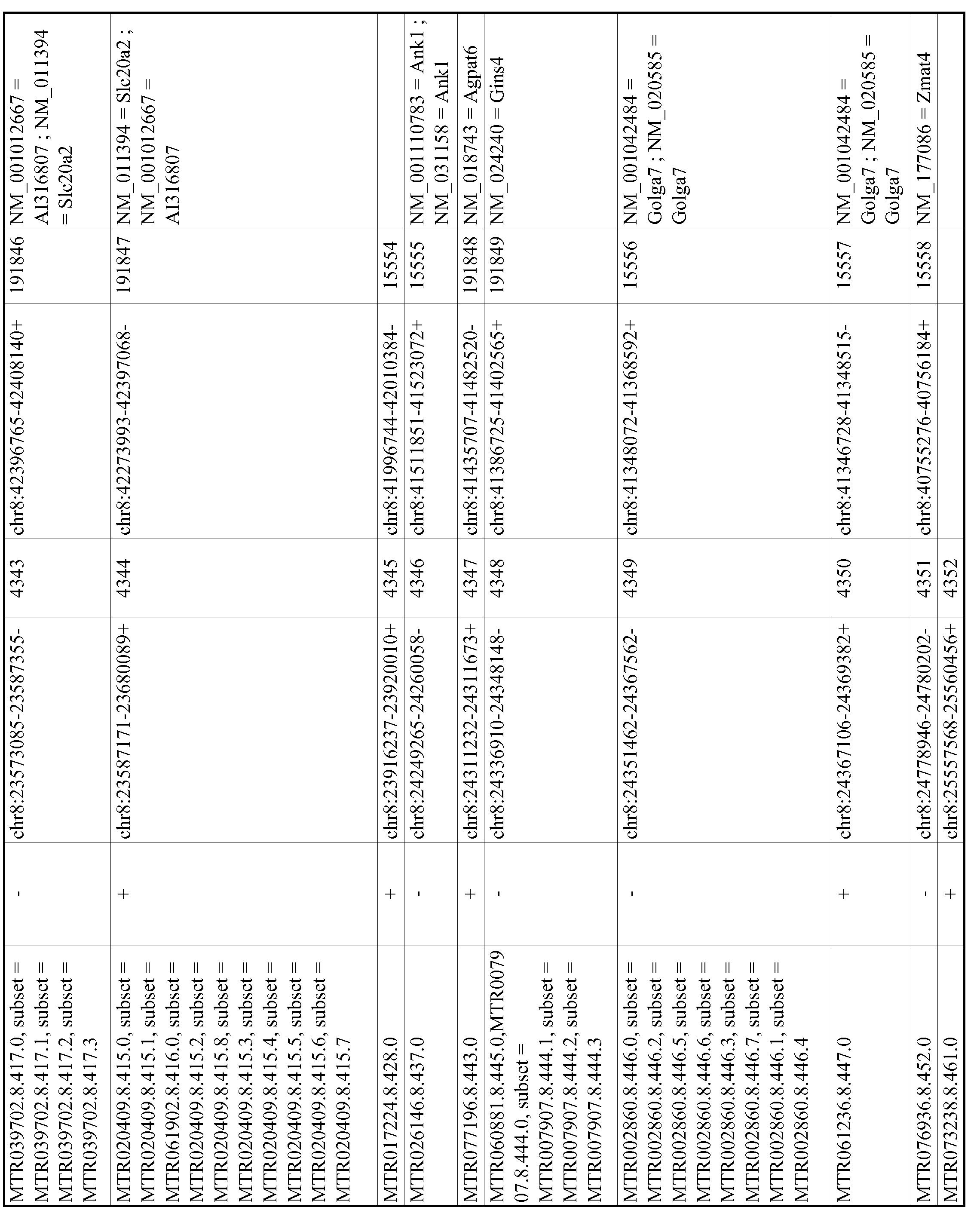 Figure imgf000816_0001