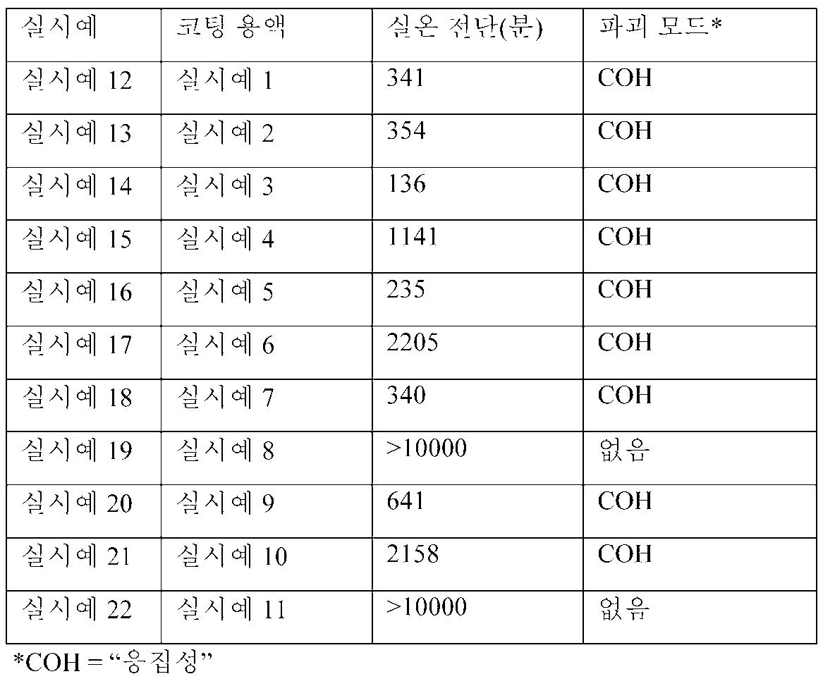 Figure 112016107468300-pct00014