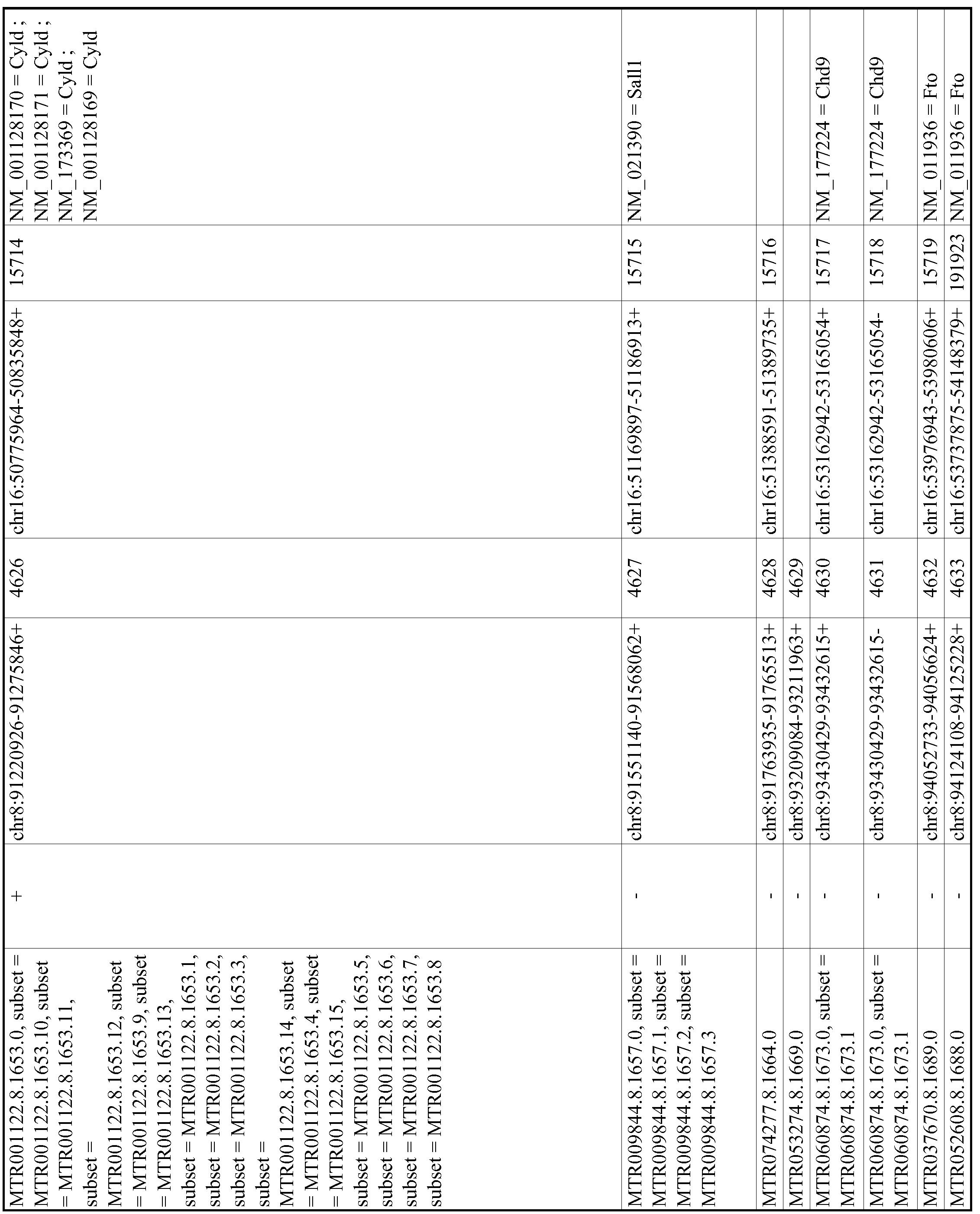 Figure imgf000860_0001