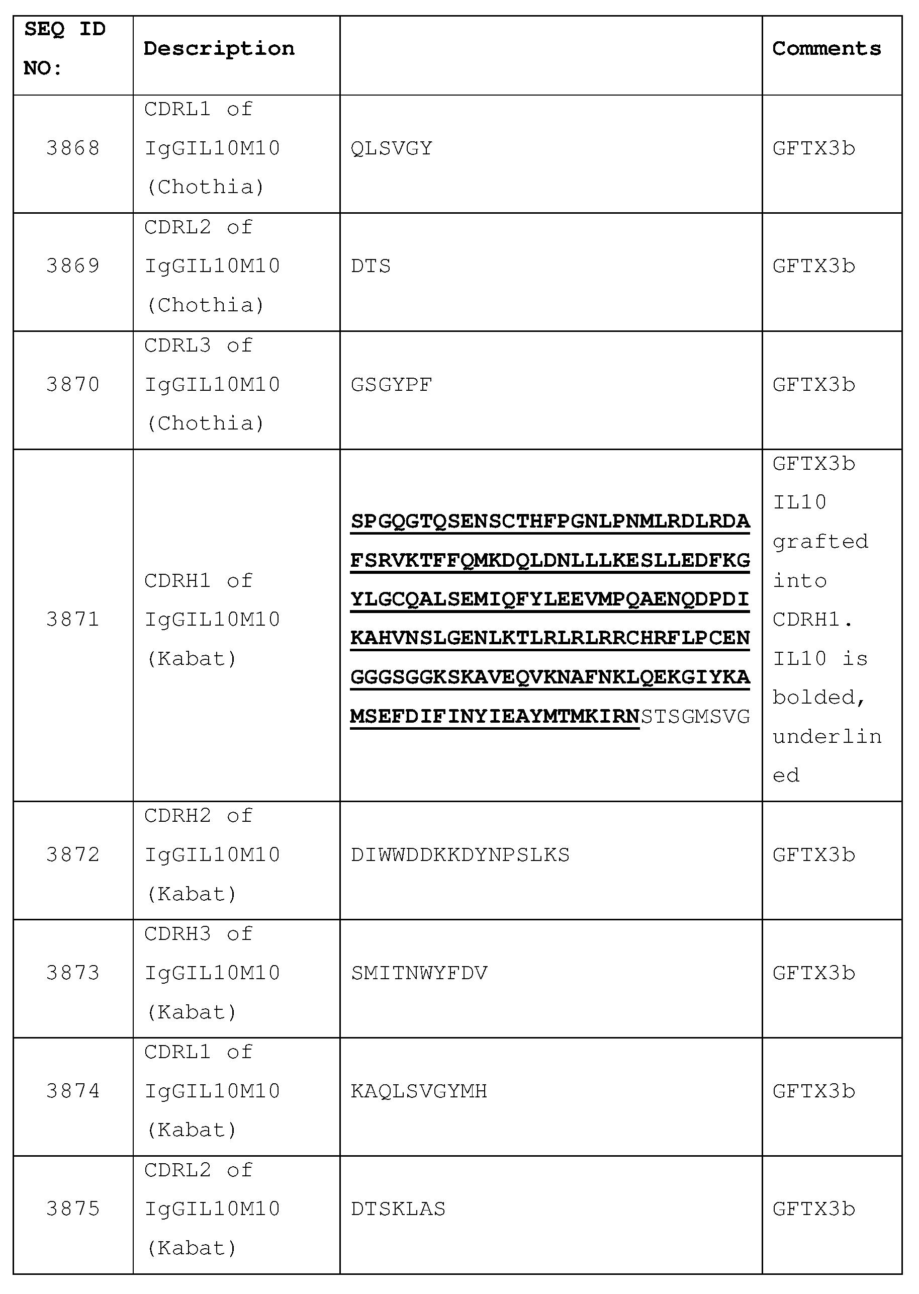 Figure imgf000635_0001