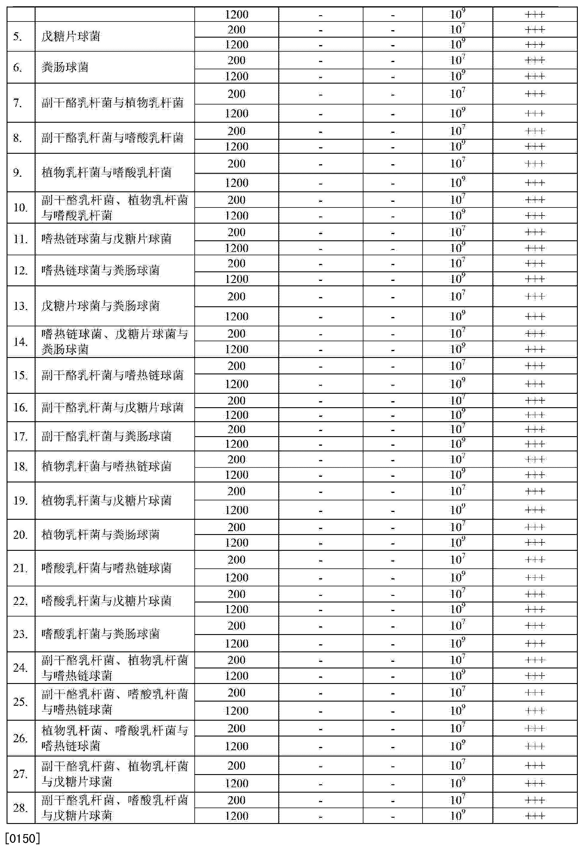Figure CN103652995AD00181