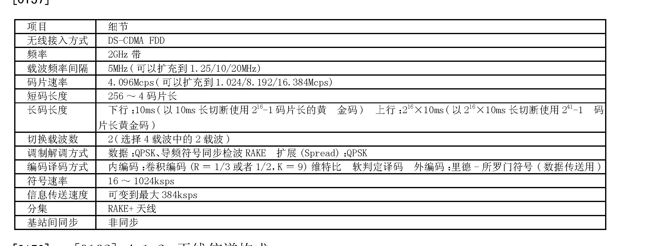 Figure CN1510937BD00101