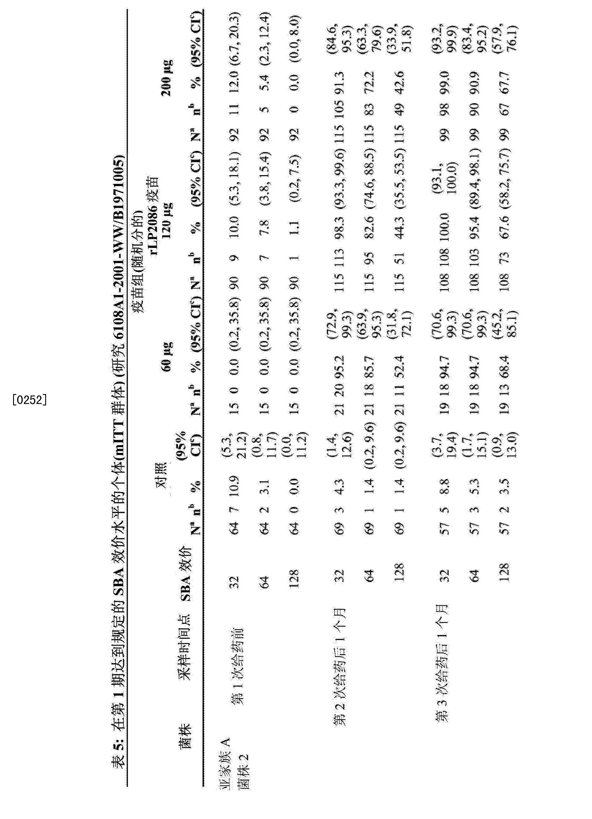 Figure CN103189071AD00341