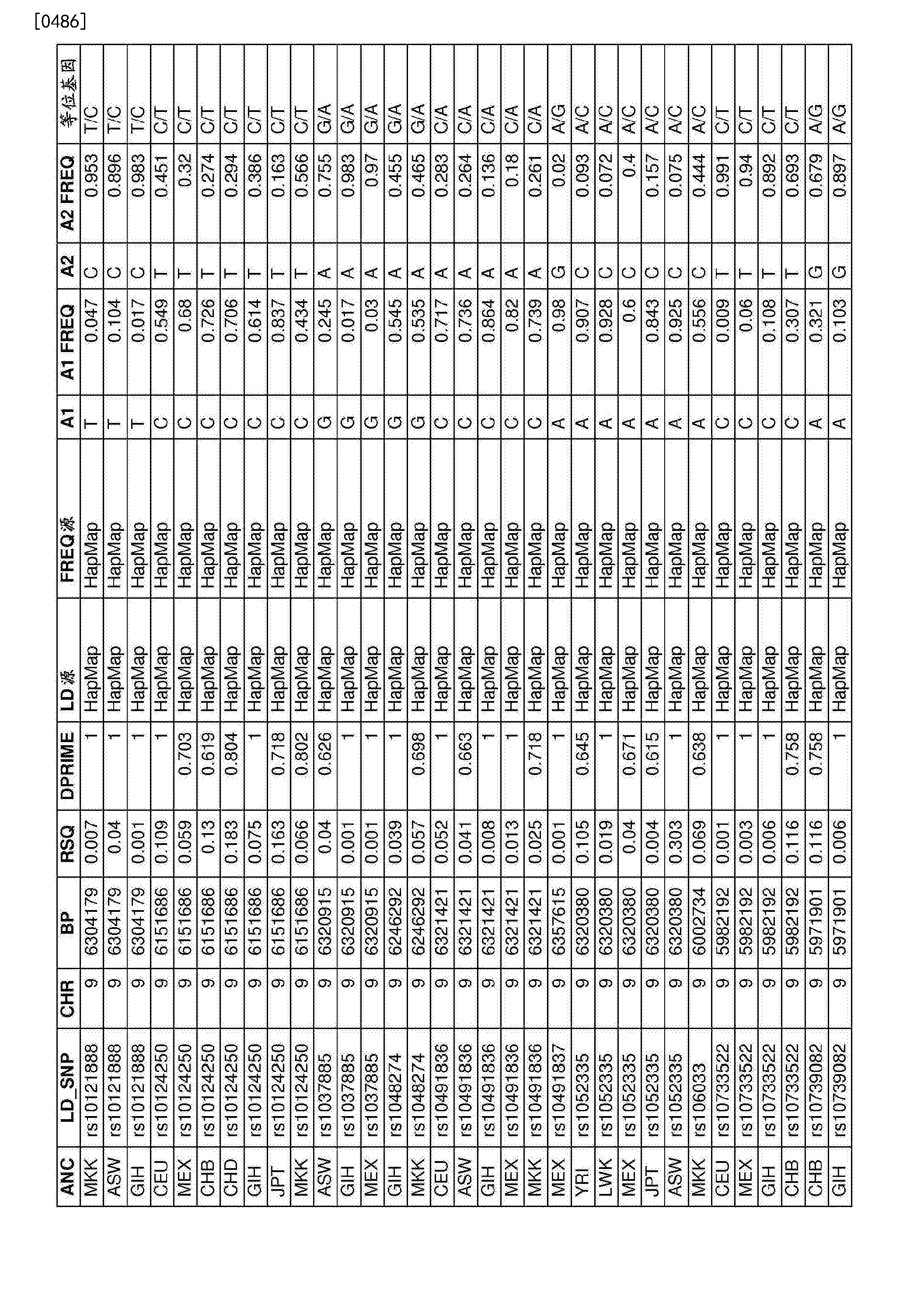 Figure CN107109494AD01571