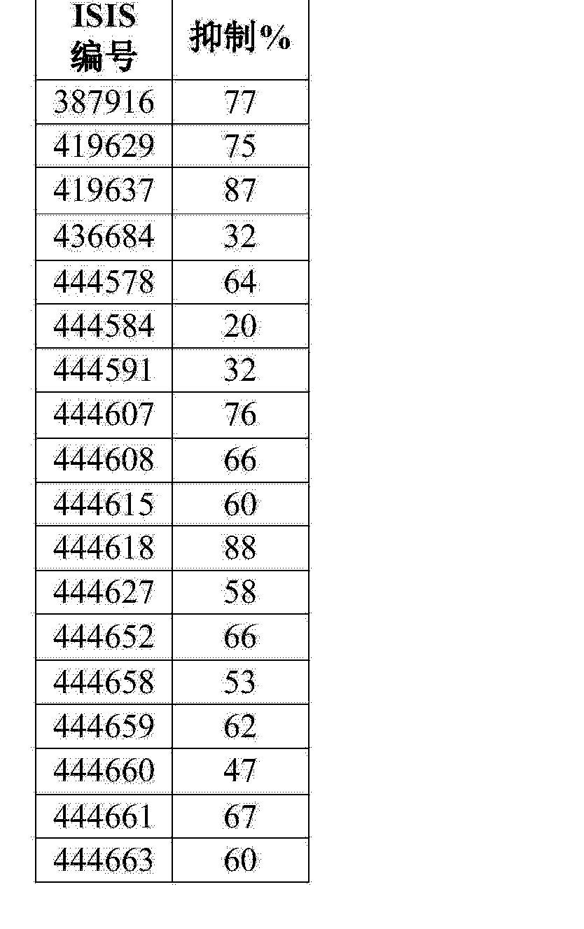 Figure CN104894129AD00521