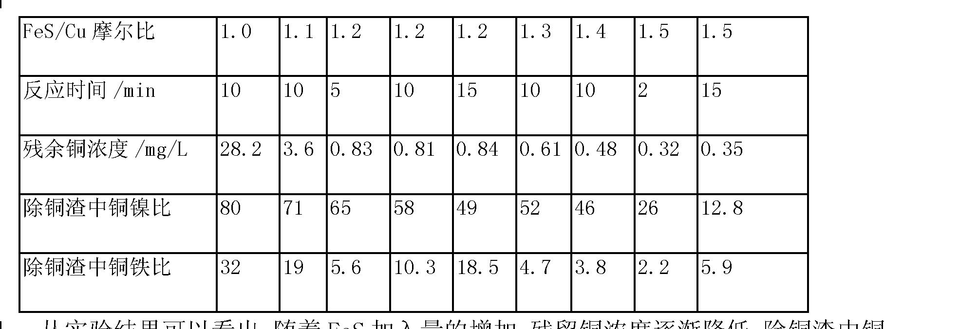 Figure CN103320811AD00061