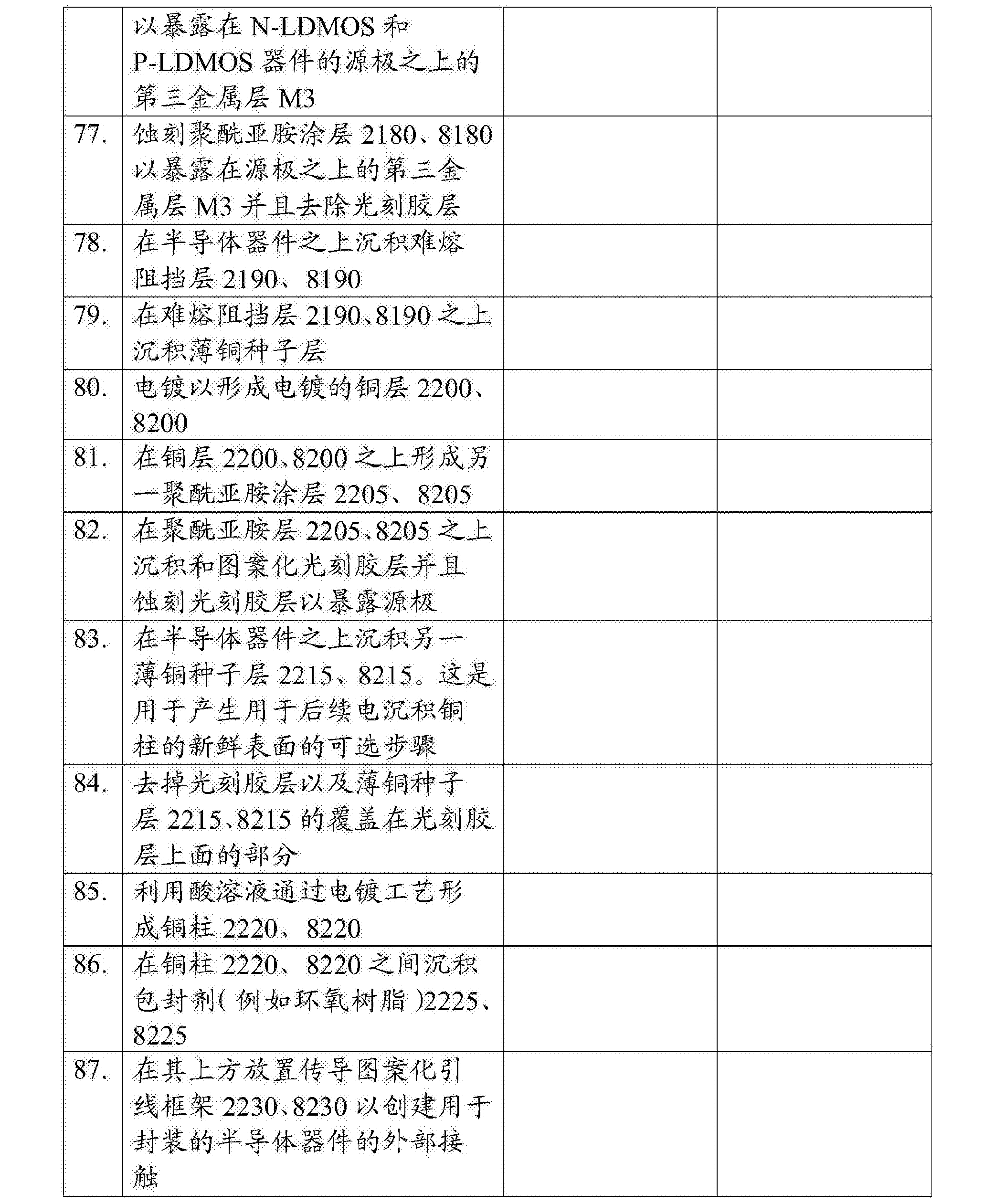 Figure CN103855216BD00371