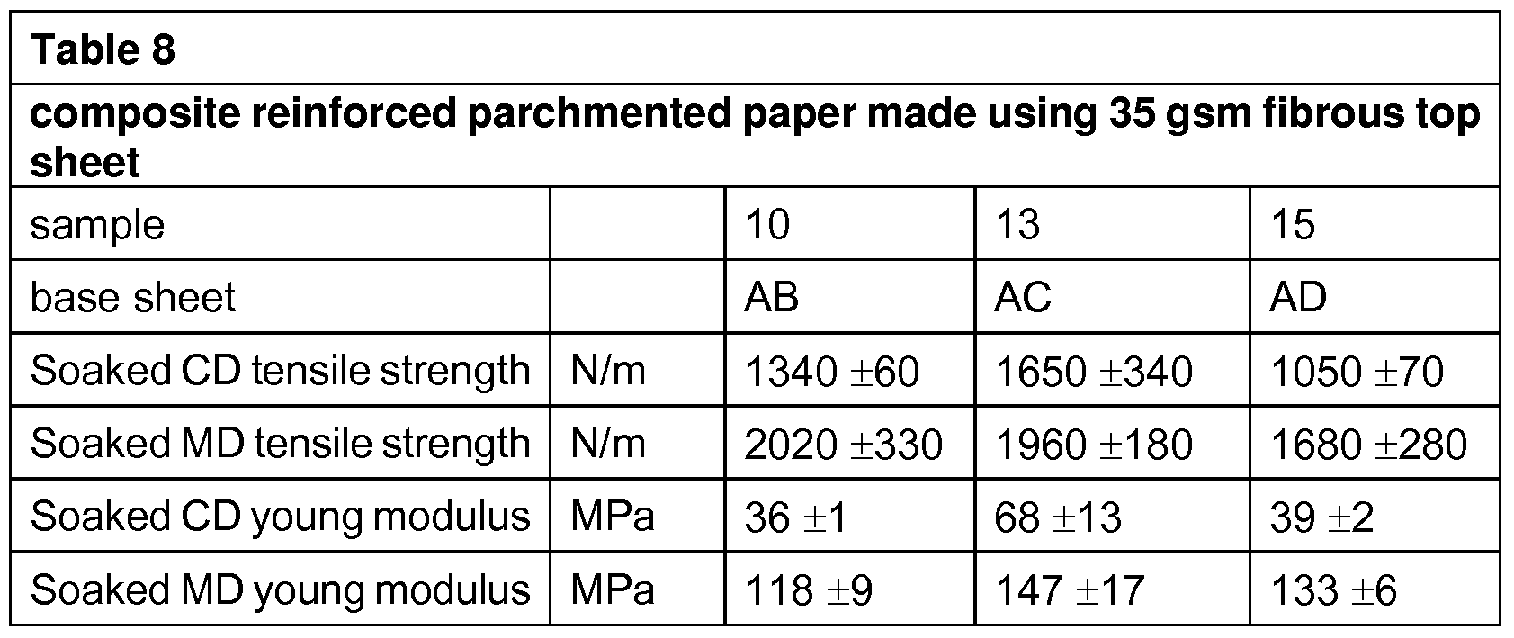 Best Salt Free Water Softener 2020 WO2008084139A1   A method of forming a reinforced parchmented