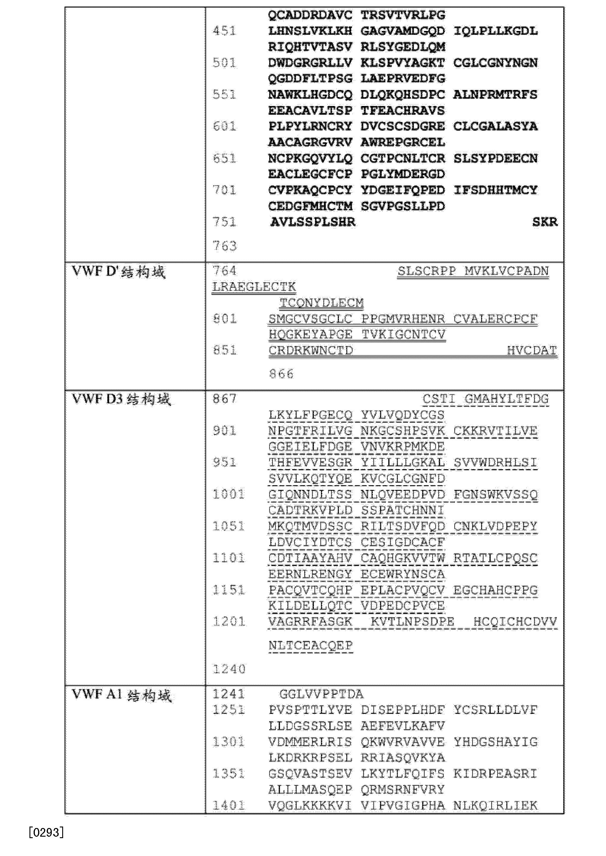 Figure CN104661674AD00481