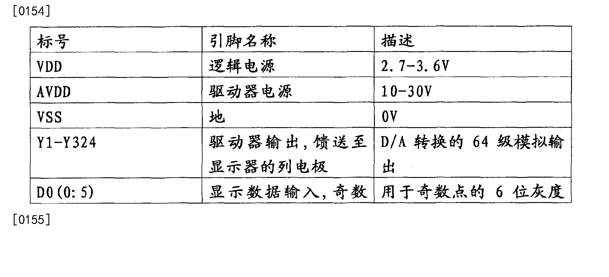 Figure CN102789758BD00211