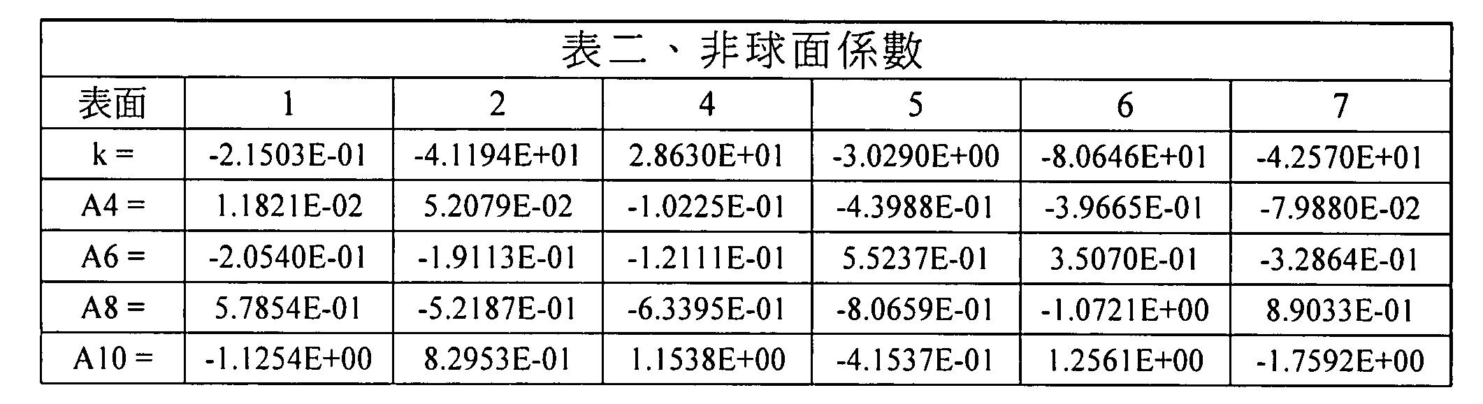Figure TWI610090BD00006