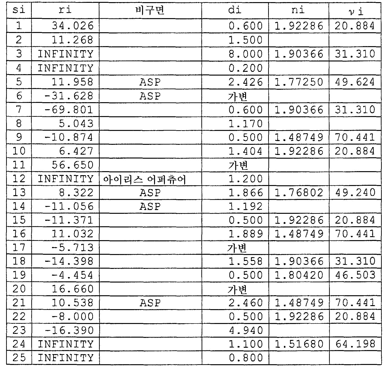 Figure 112005053932449-PCT00011