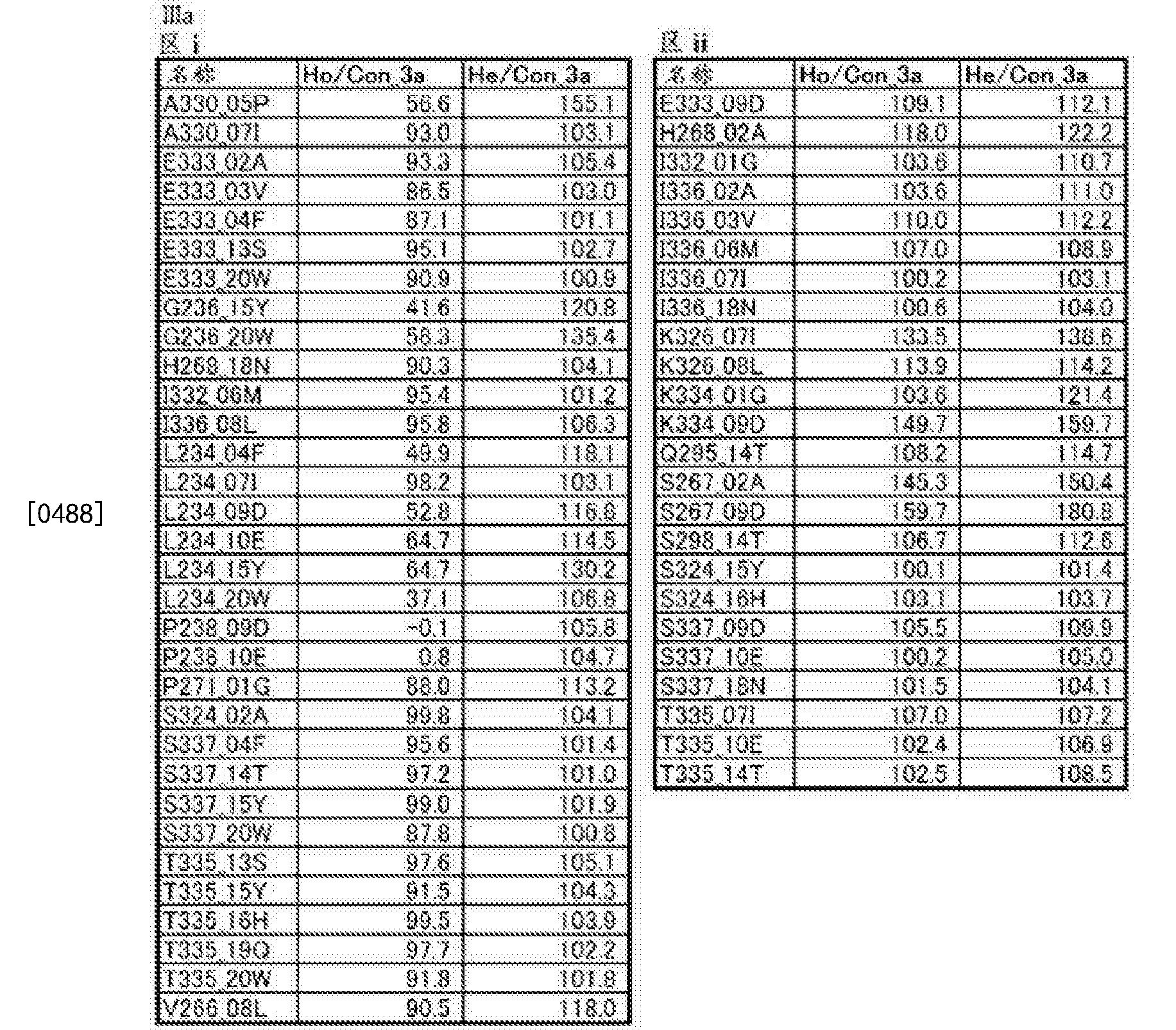Figure CN105102618BD00681