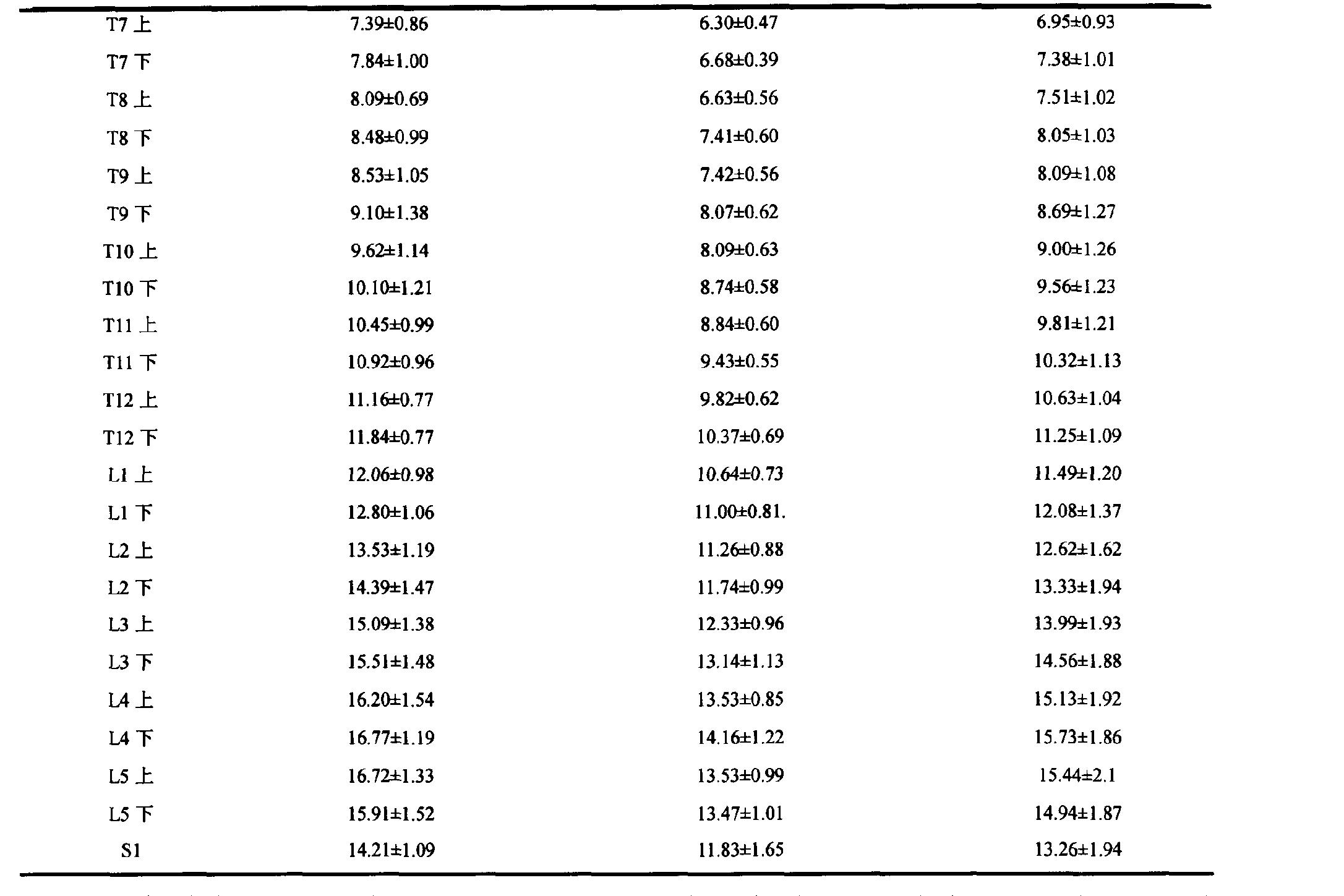 Figure CN103006356AD00061