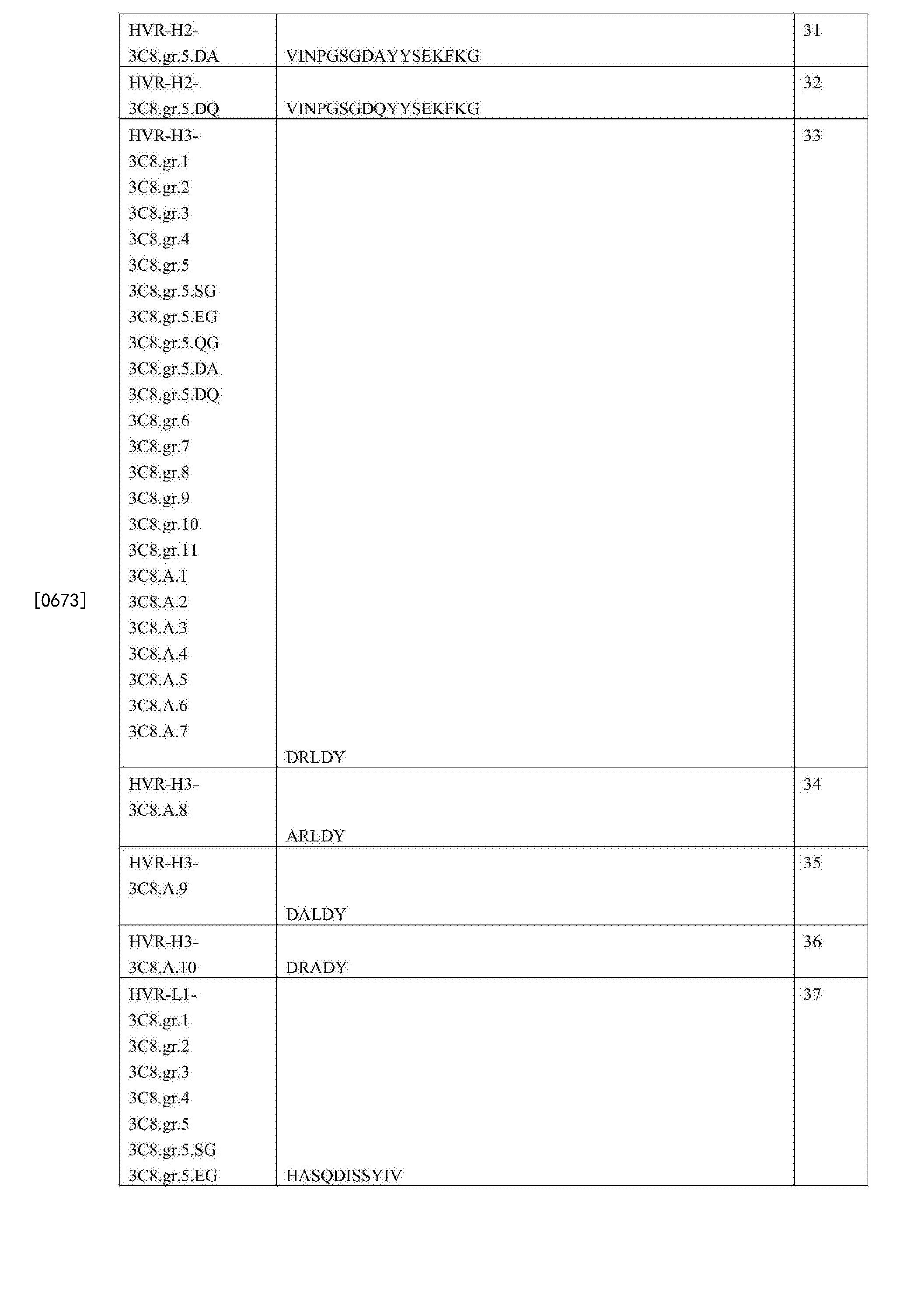 Figure CN107709364AD00871