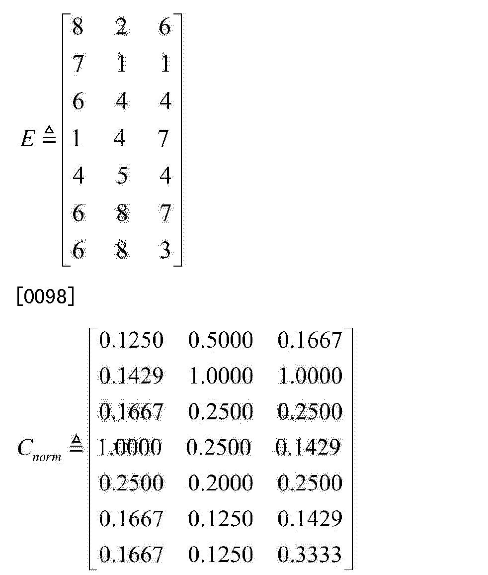 Figure CN103916223AD00141