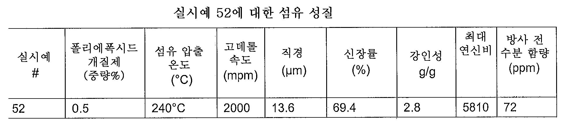Figure 112013012318957-pct00013